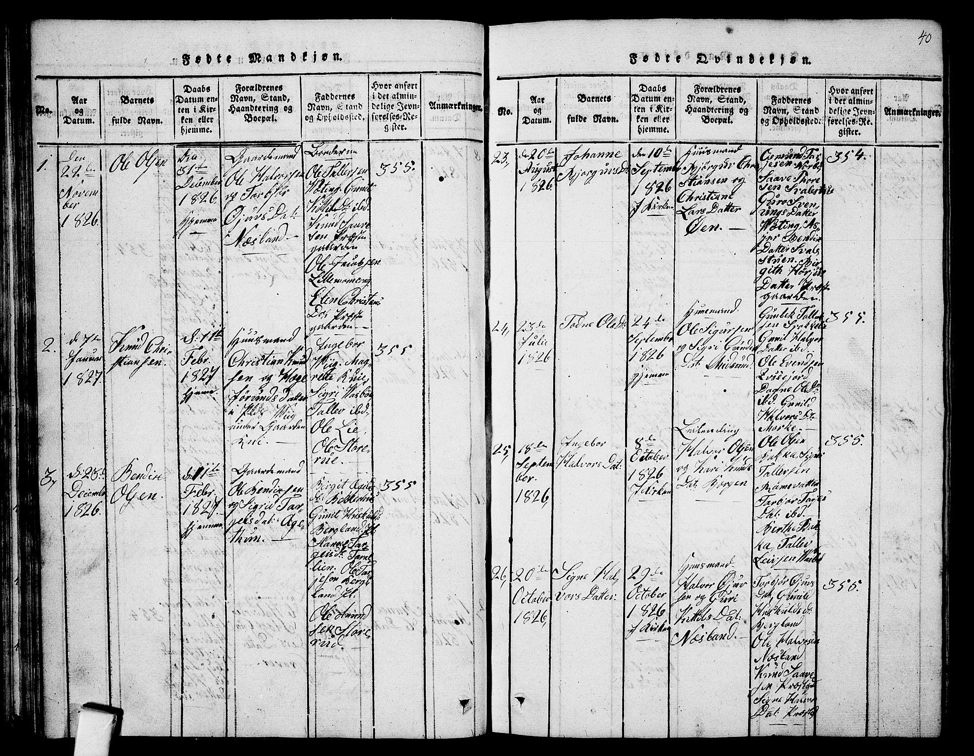 SAKO, Fyresdal kirkebøker, G/Ga/L0001: Klokkerbok nr. I 1, 1816-1840, s. 40