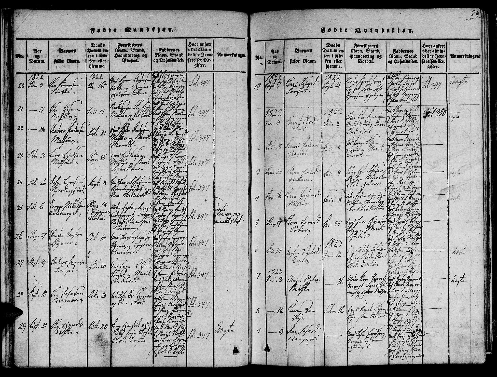 SAT, Ministerialprotokoller, klokkerbøker og fødselsregistre - Sør-Trøndelag, 691/L1065: Ministerialbok nr. 691A03 /1, 1816-1826, s. 29