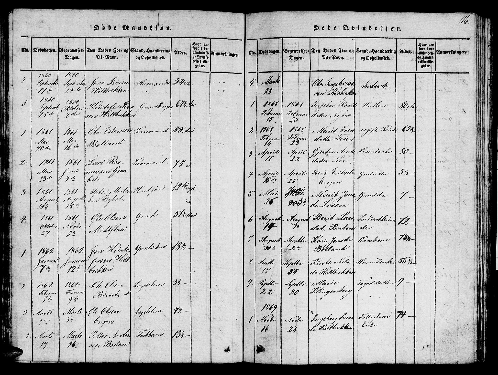 SAT, Ministerialprotokoller, klokkerbøker og fødselsregistre - Sør-Trøndelag, 693/L1121: Klokkerbok nr. 693C02, 1816-1869, s. 116