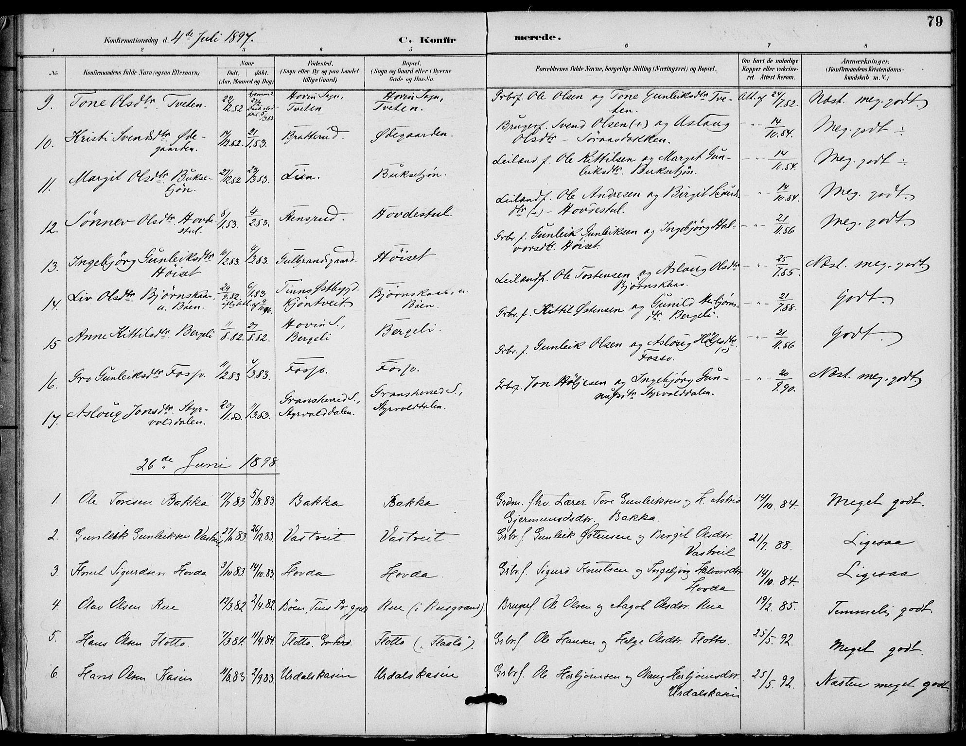 SAKO, Gransherad kirkebøker, F/Fb/L0005: Ministerialbok nr. II 5, 1887-1916, s. 79