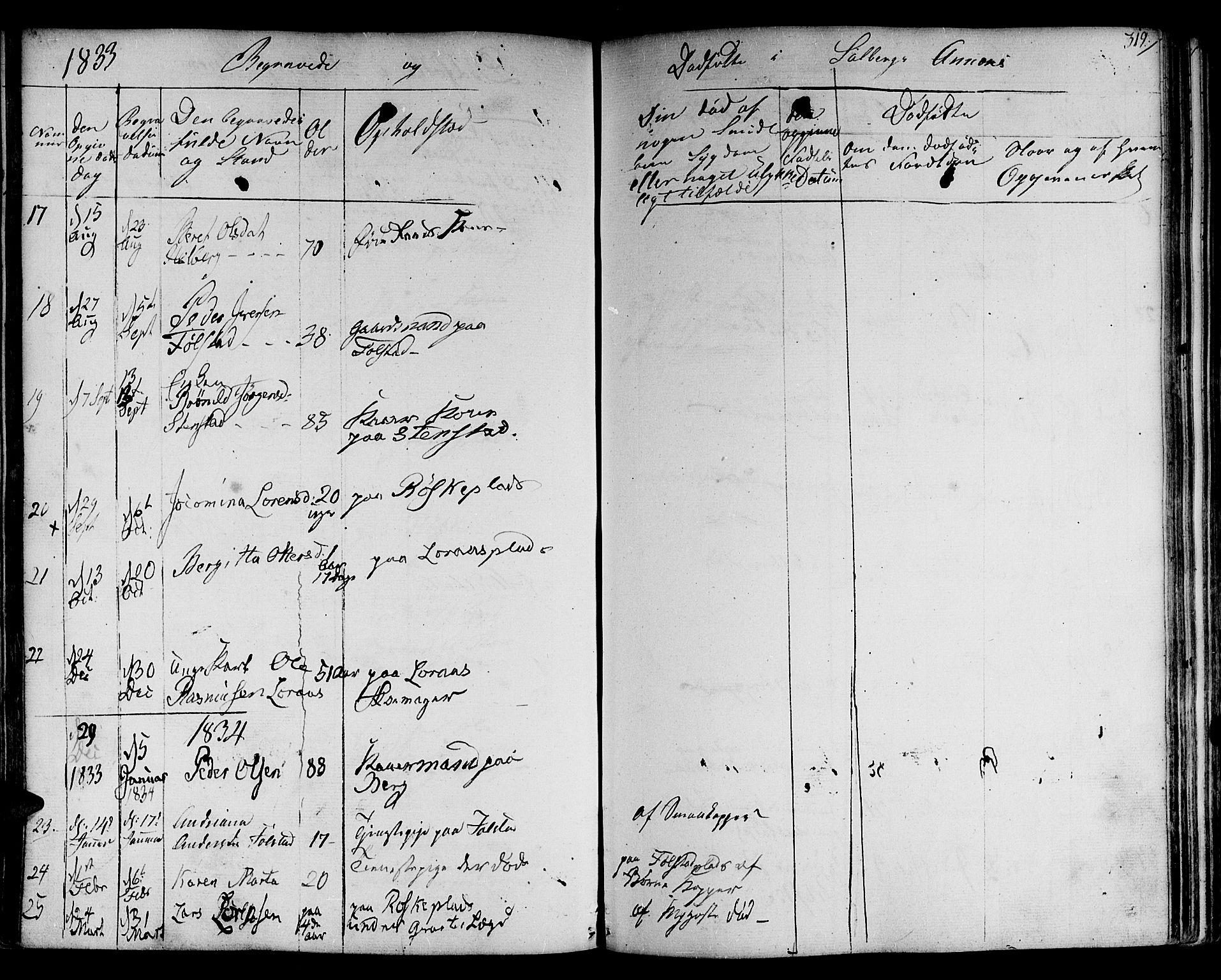 SAT, Ministerialprotokoller, klokkerbøker og fødselsregistre - Nord-Trøndelag, 730/L0277: Ministerialbok nr. 730A06 /2, 1831-1839, s. 319