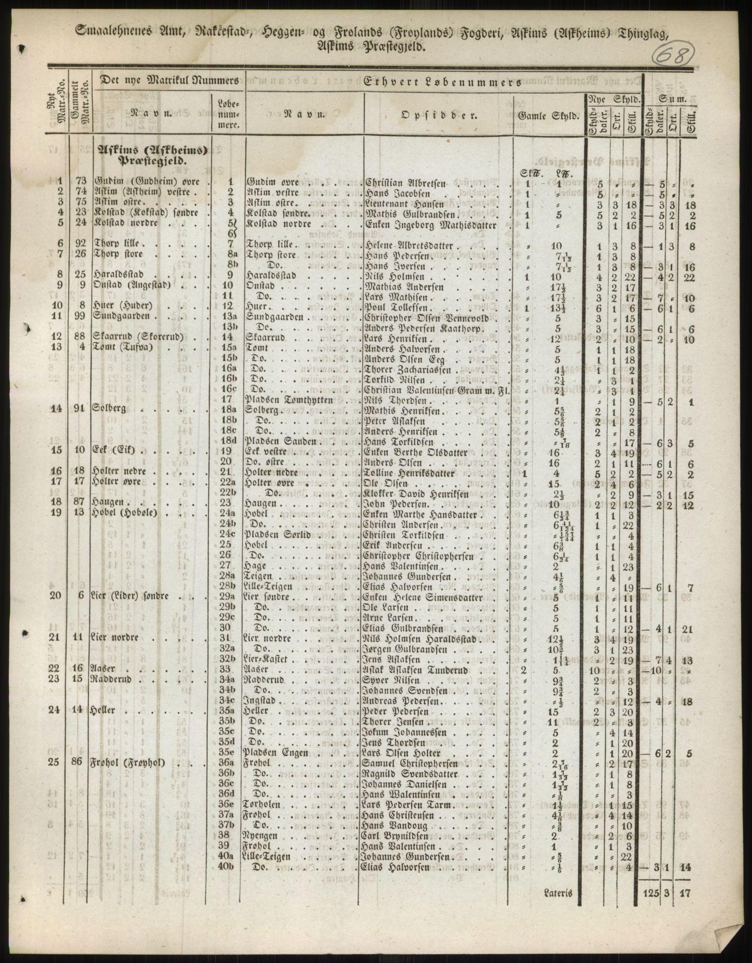 RA, 1838-matrikkelen (publikasjon)*, 1838, s. 116