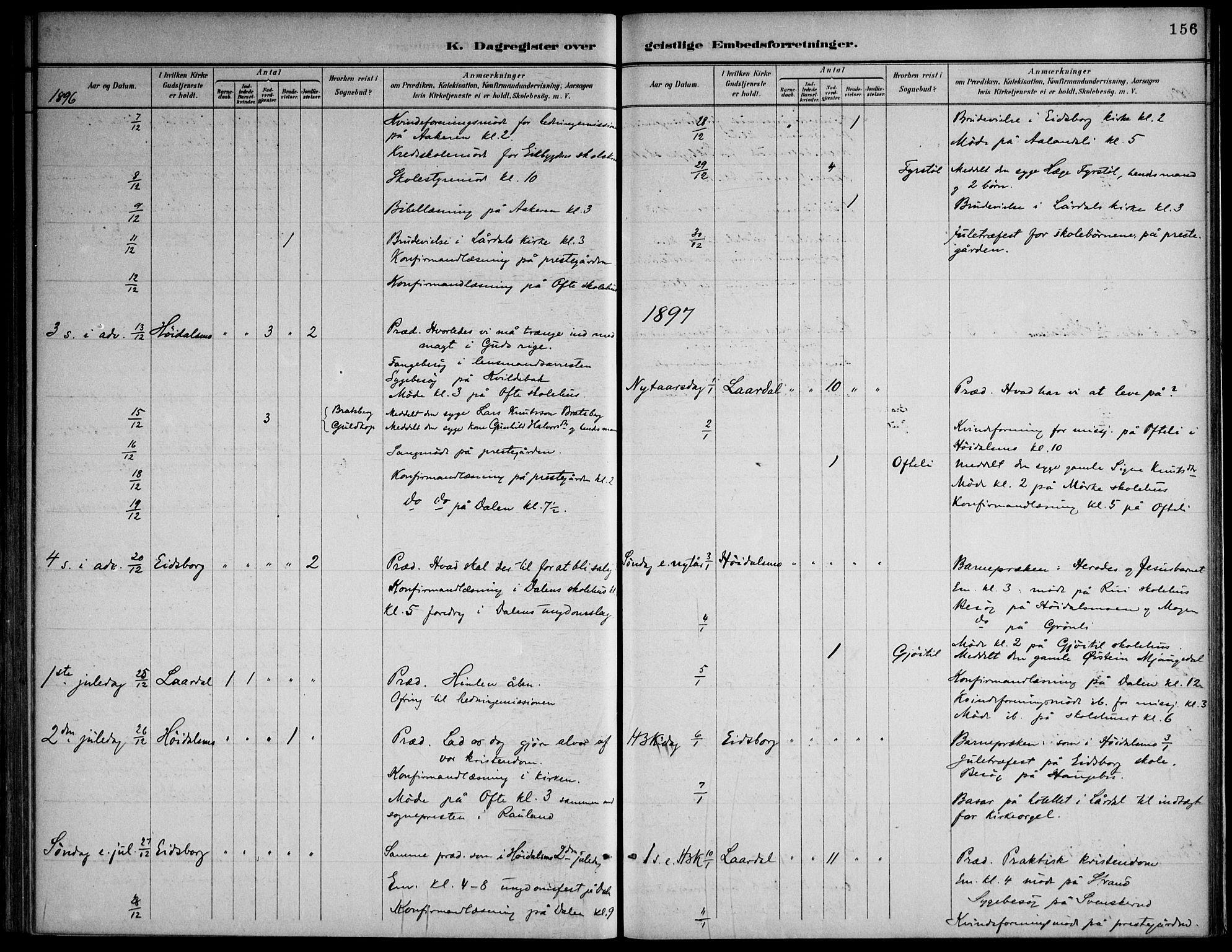 SAKO, Lårdal kirkebøker, F/Fa/L0007: Ministerialbok nr. I 7, 1887-1906, s. 156