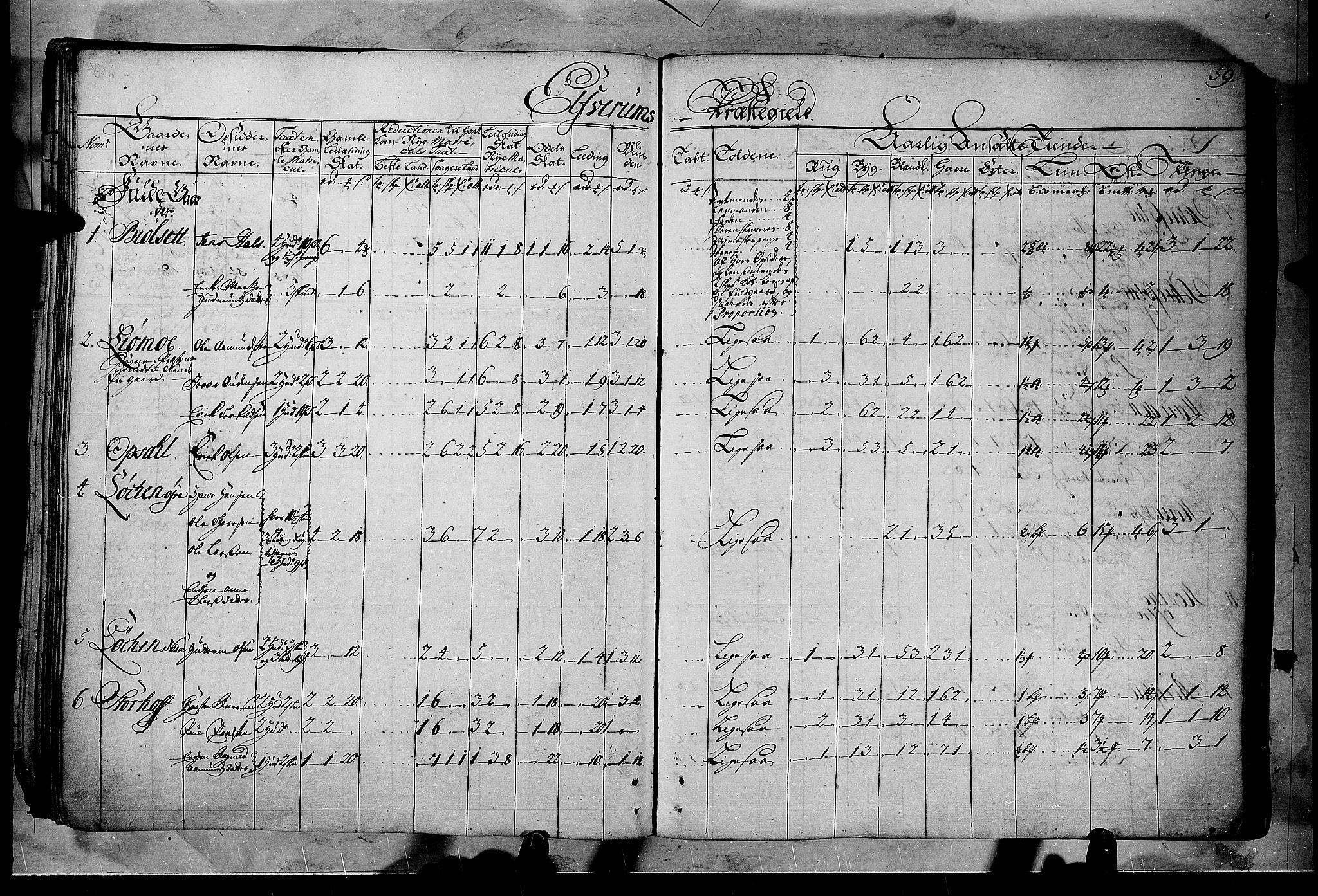 RA, Rentekammeret inntil 1814, Realistisk ordnet avdeling, N/Nb/Nbf/L0102: Solør, Østerdalen og Odal matrikkelprotokoll, 1723, s. 58b-59a