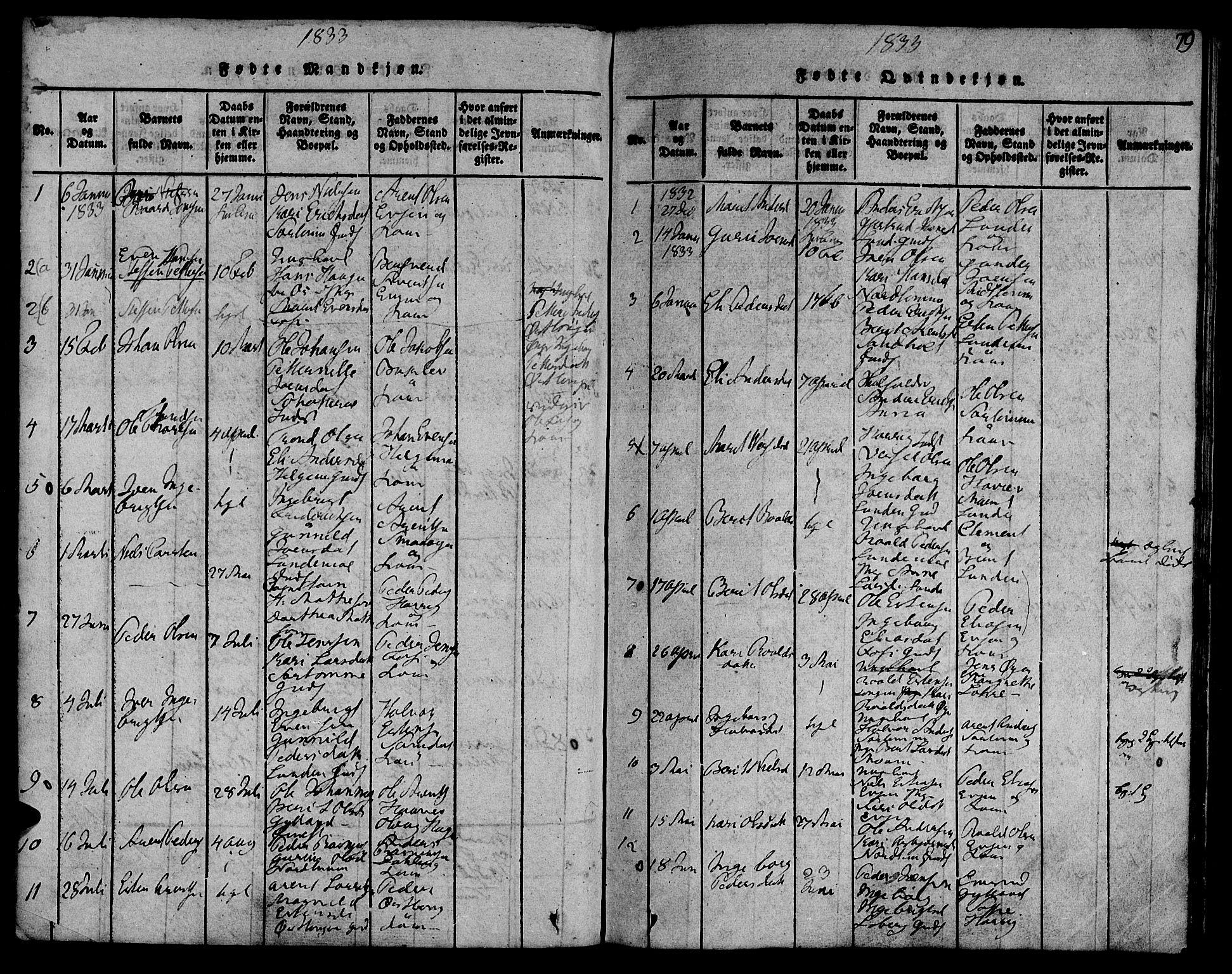 SAT, Ministerialprotokoller, klokkerbøker og fødselsregistre - Sør-Trøndelag, 692/L1102: Ministerialbok nr. 692A02, 1816-1842, s. 79