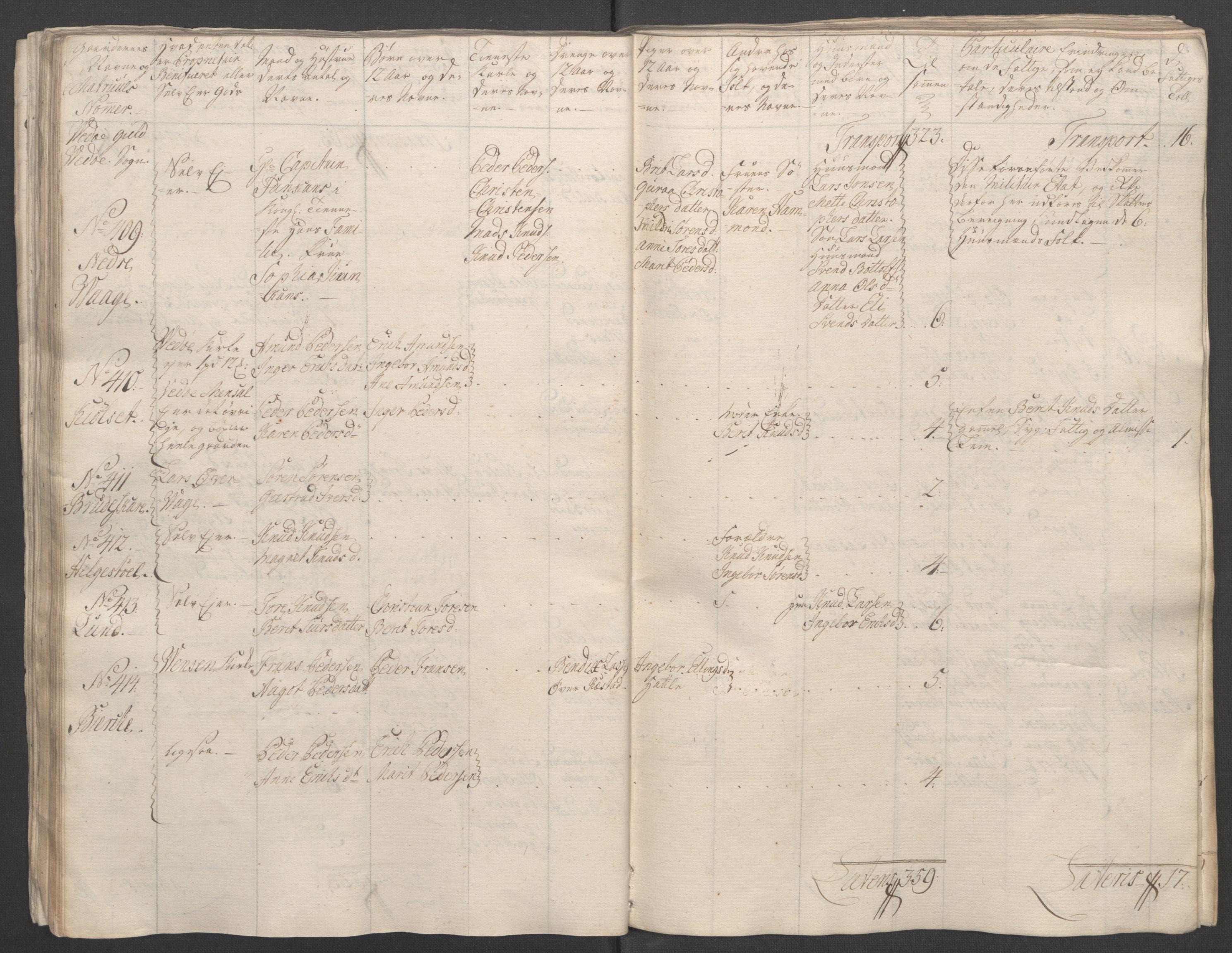 RA, Rentekammeret inntil 1814, Reviderte regnskaper, Fogderegnskap, R55/L3730: Ekstraskatten Romsdal, 1762-1763, s. 79