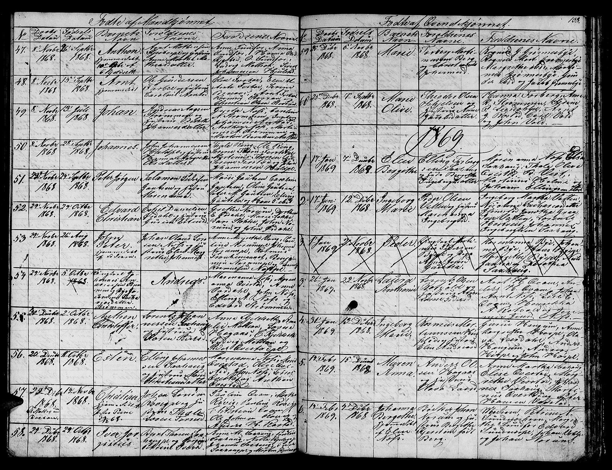 SAT, Ministerialprotokoller, klokkerbøker og fødselsregistre - Nord-Trøndelag, 730/L0299: Klokkerbok nr. 730C02, 1849-1871, s. 138