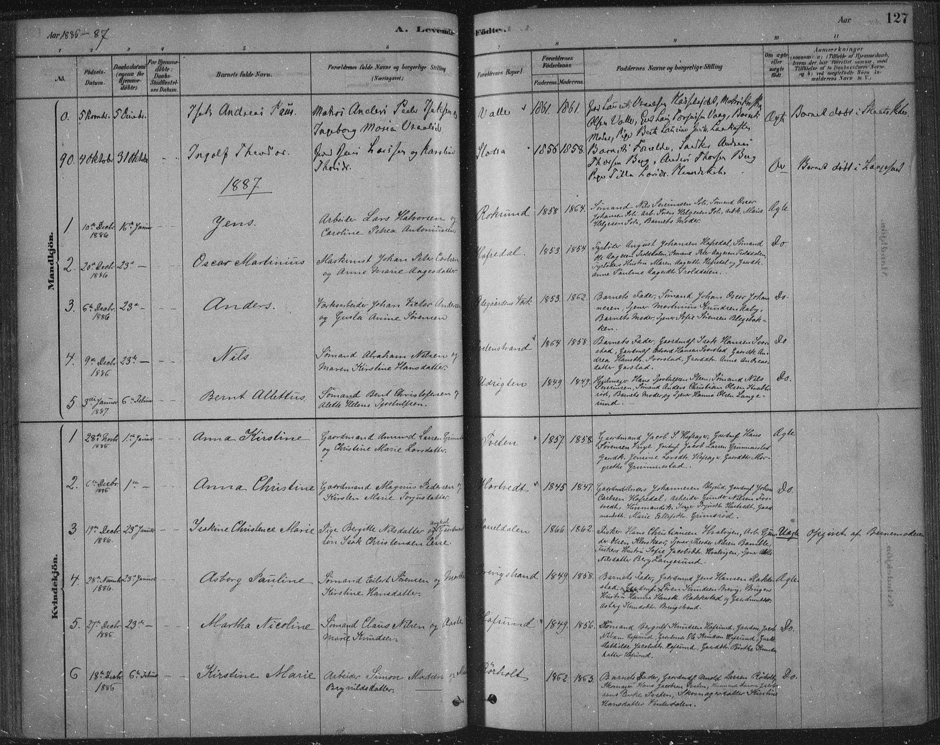 SAKO, Bamble kirkebøker, F/Fa/L0007: Ministerialbok nr. I 7, 1878-1888, s. 127