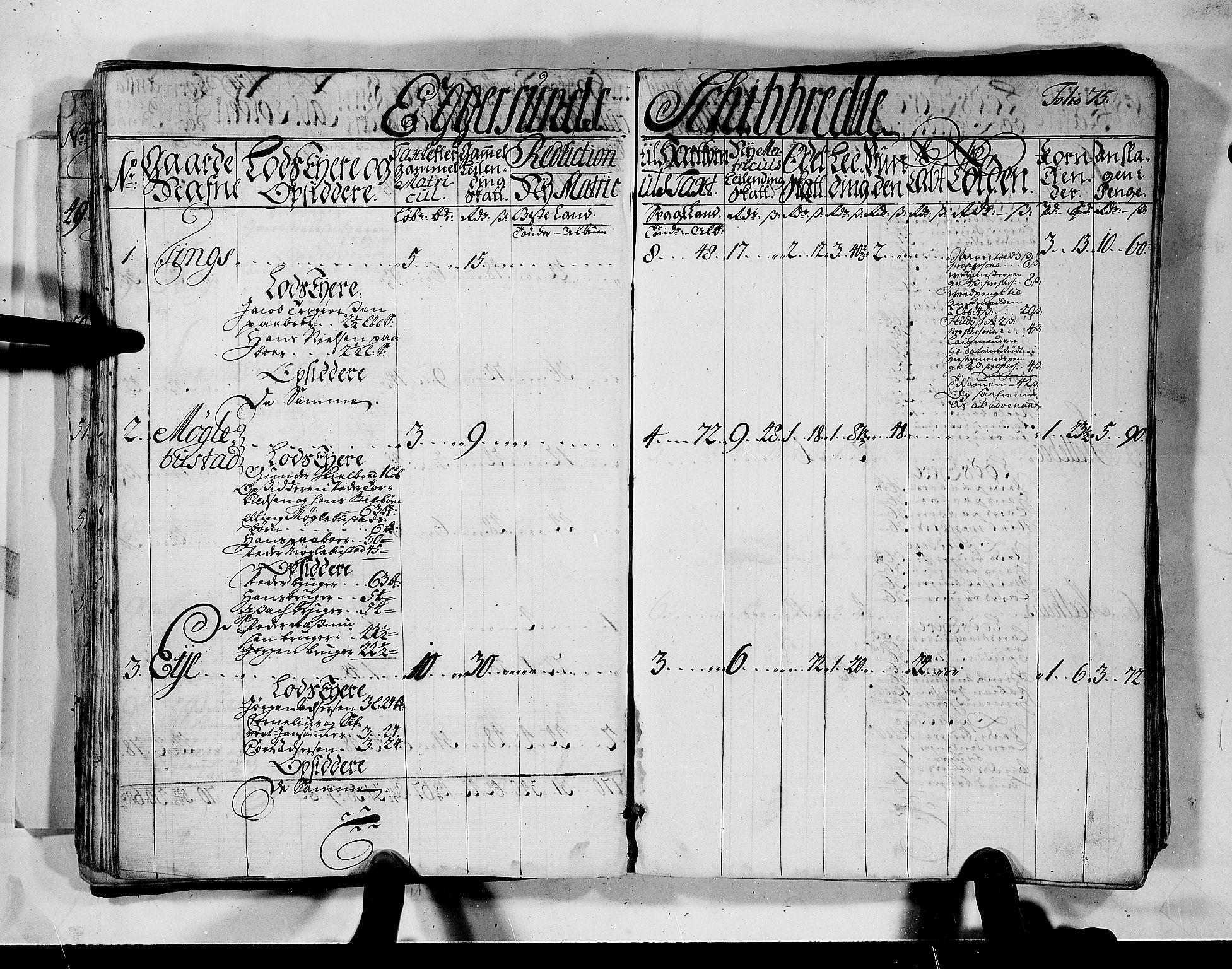 RA, Rentekammeret inntil 1814, Realistisk ordnet avdeling, N/Nb/Nbf/L0132: Jæren og Dalane matrikkelprotokoll, 1723, s. 74b-75a