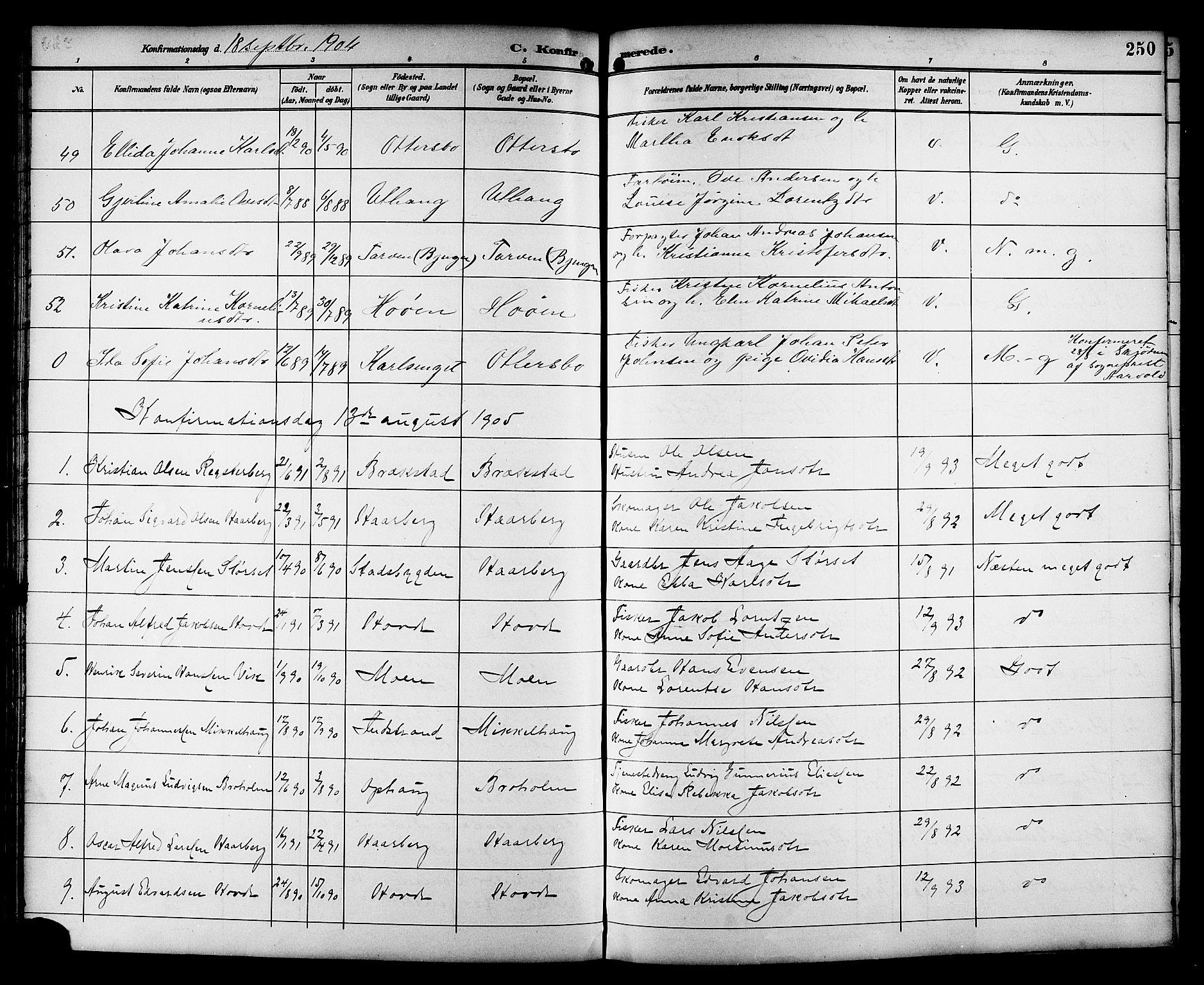 SAT, Ministerialprotokoller, klokkerbøker og fødselsregistre - Sør-Trøndelag, 659/L0746: Klokkerbok nr. 659C03, 1893-1912, s. 250