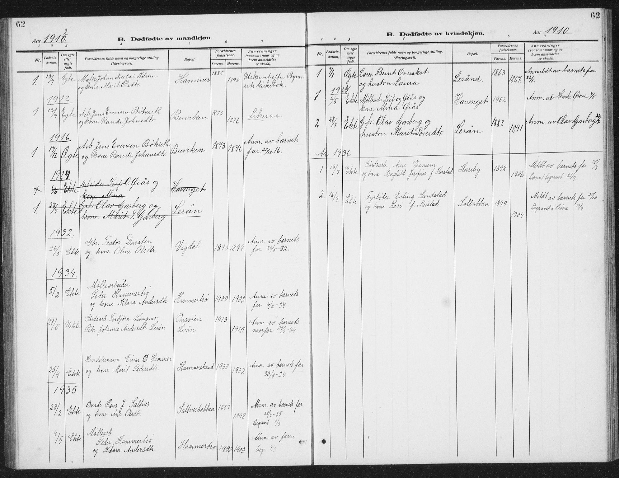 SAT, Ministerialprotokoller, klokkerbøker og fødselsregistre - Sør-Trøndelag, 666/L0791: Klokkerbok nr. 666C04, 1909-1939, s. 62