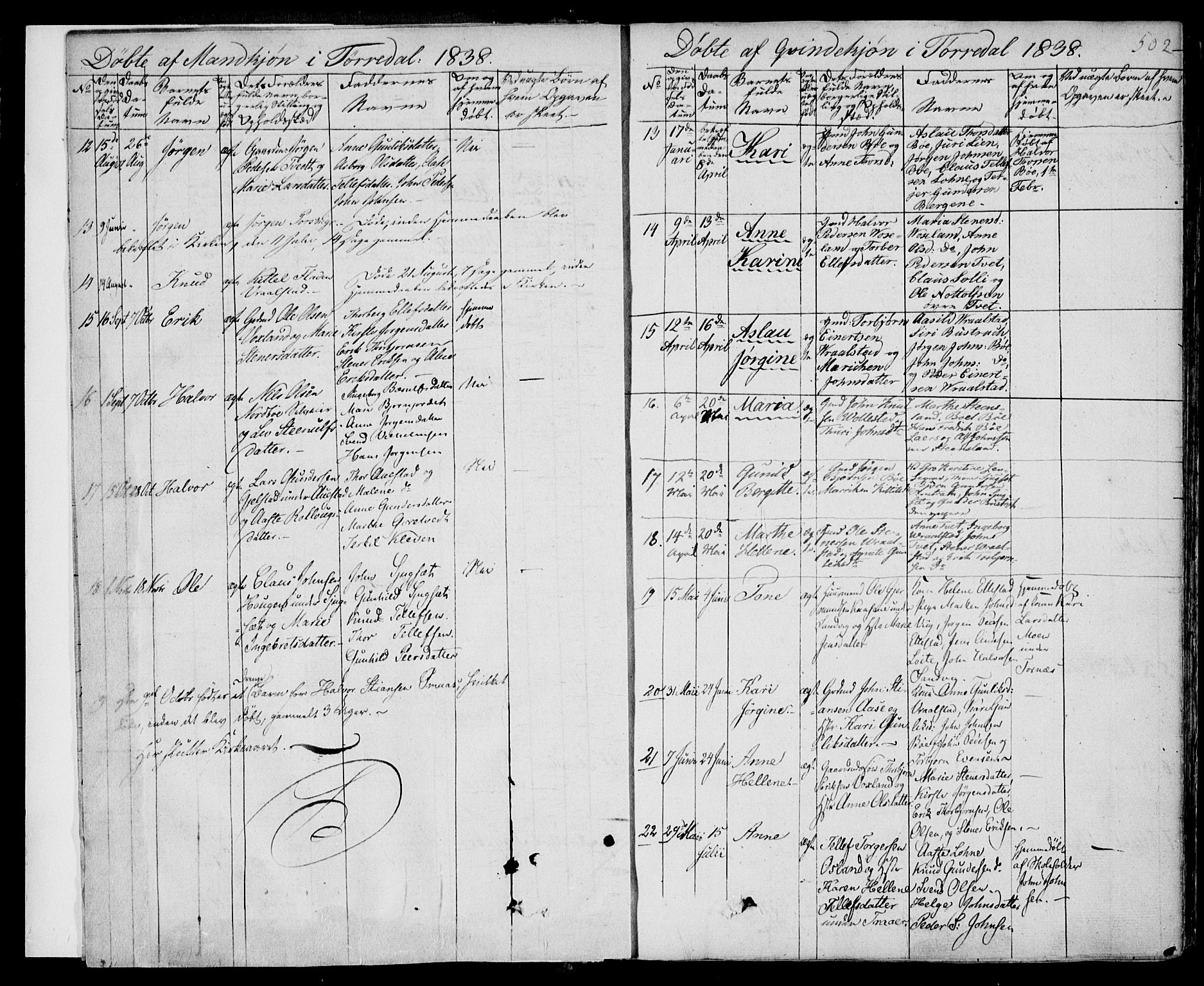SAKO, Drangedal kirkebøker, F/Fa/L0007b: Ministerialbok nr. 7b, 1837-1856, s. 502
