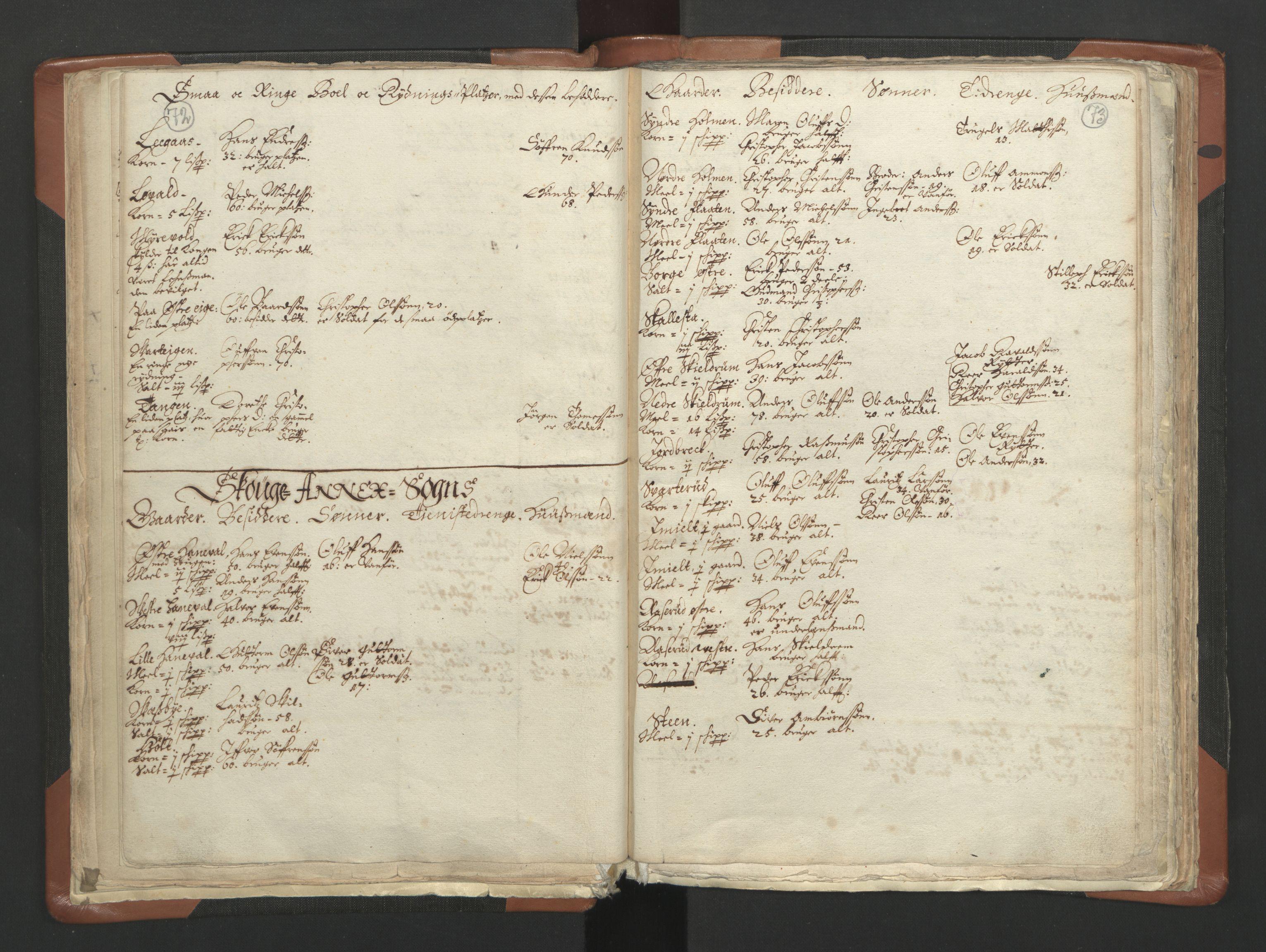 RA, Sogneprestenes manntall 1664-1666, nr. 10: Tønsberg prosti, 1664-1666, s. 72-73