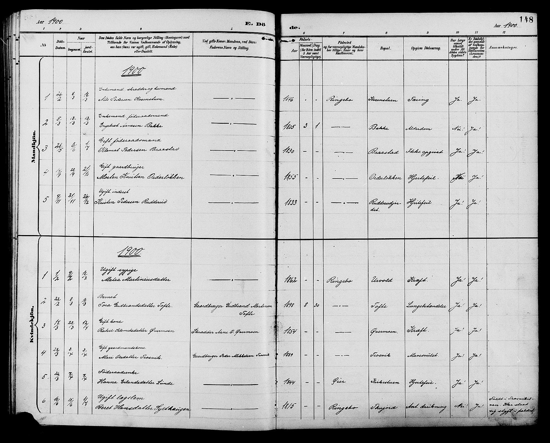 SAH, Ringebu prestekontor, Klokkerbok nr. 7, 1890-1910, s. 148