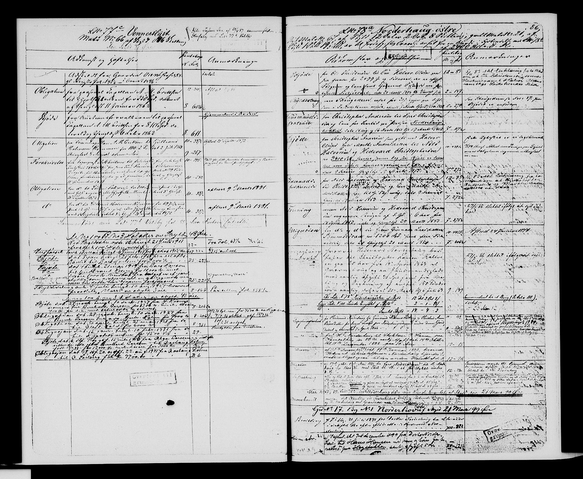 SAH, Sør-Hedmark sorenskriveri, H/Ha/Hac/Hacc/L0001: Panteregister nr. 3.1, 1855-1943, s. 86