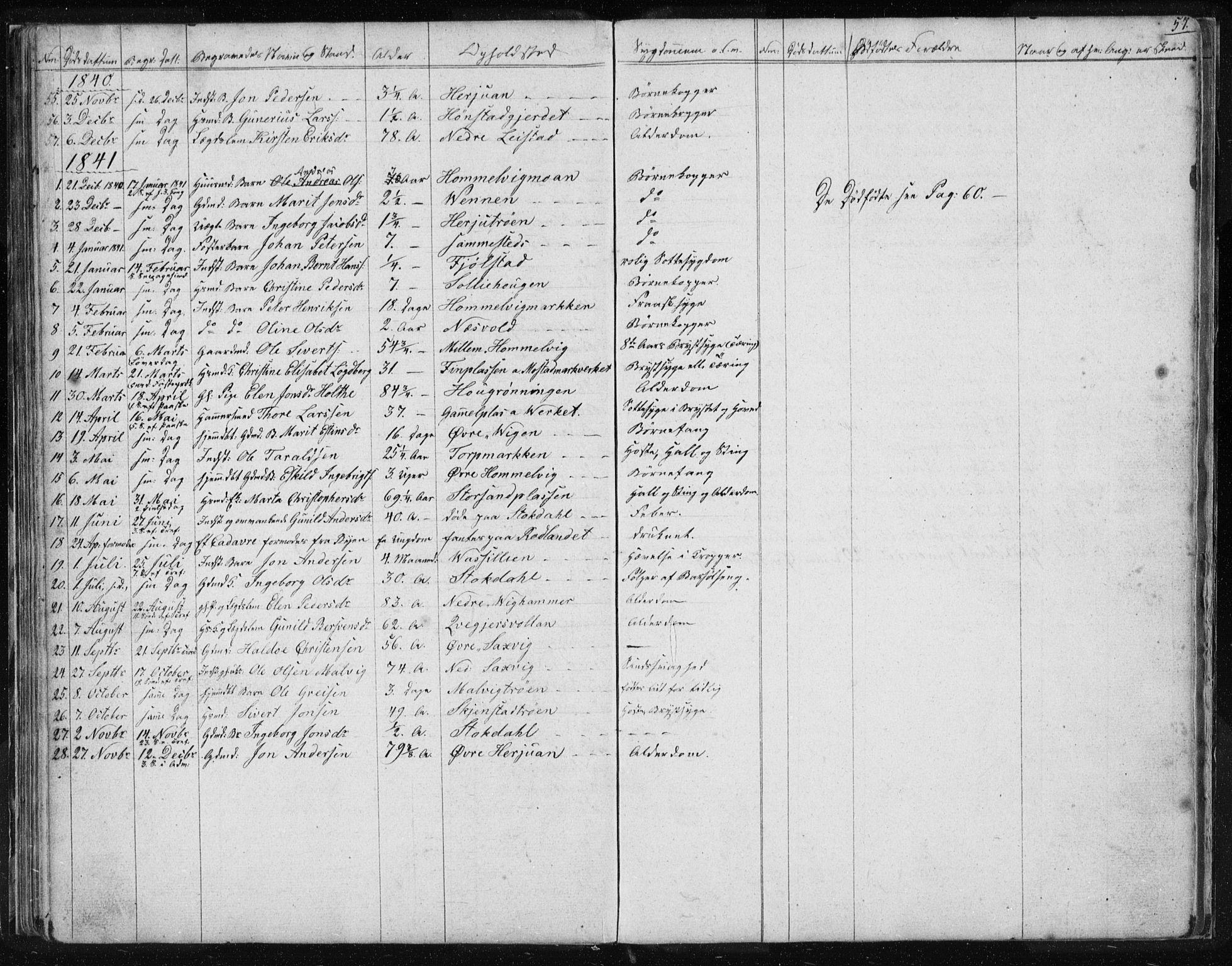SAT, Ministerialprotokoller, klokkerbøker og fødselsregistre - Sør-Trøndelag, 616/L0405: Ministerialbok nr. 616A02, 1831-1842, s. 57