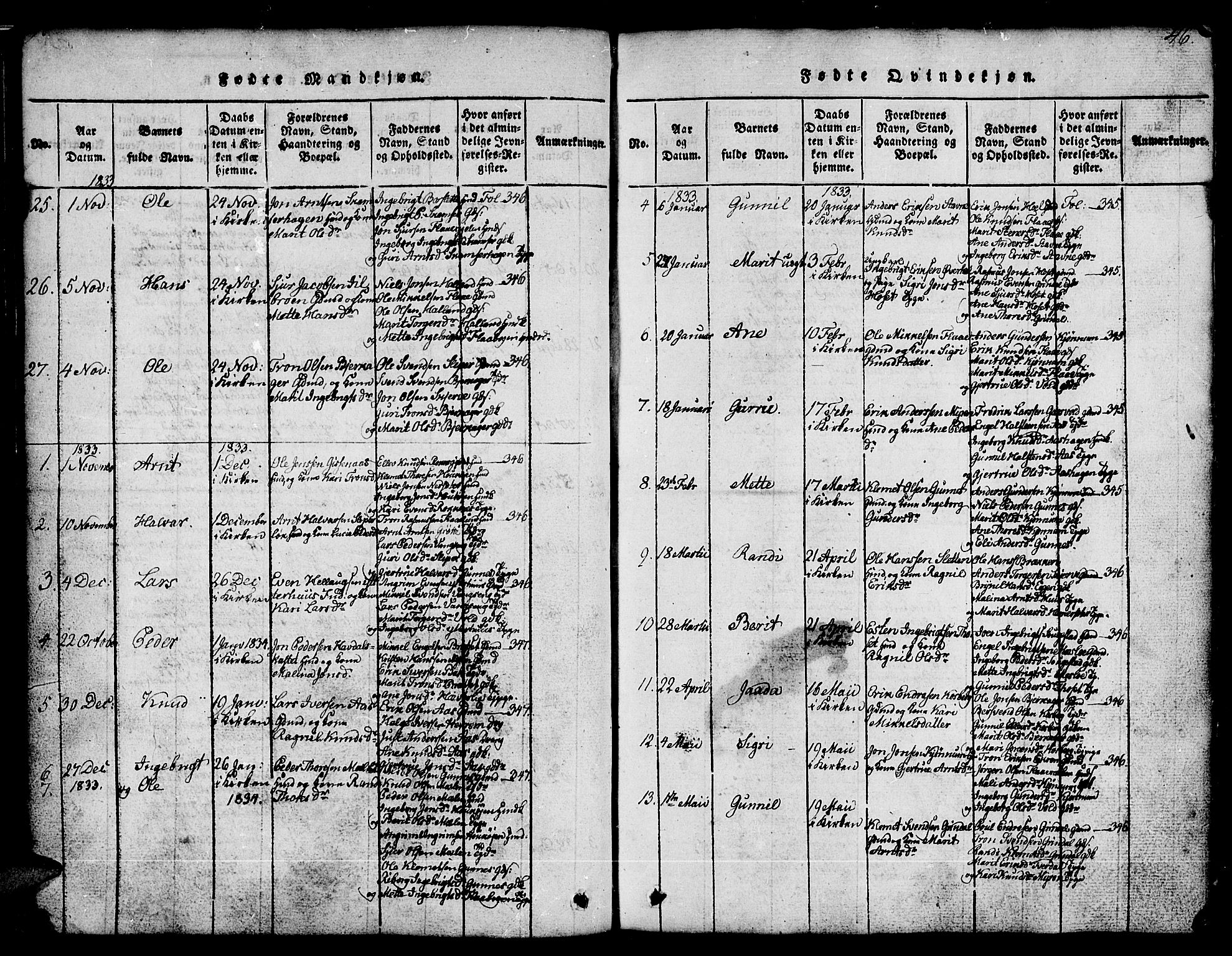 SAT, Ministerialprotokoller, klokkerbøker og fødselsregistre - Sør-Trøndelag, 674/L0874: Klokkerbok nr. 674C01, 1816-1860, s. 46