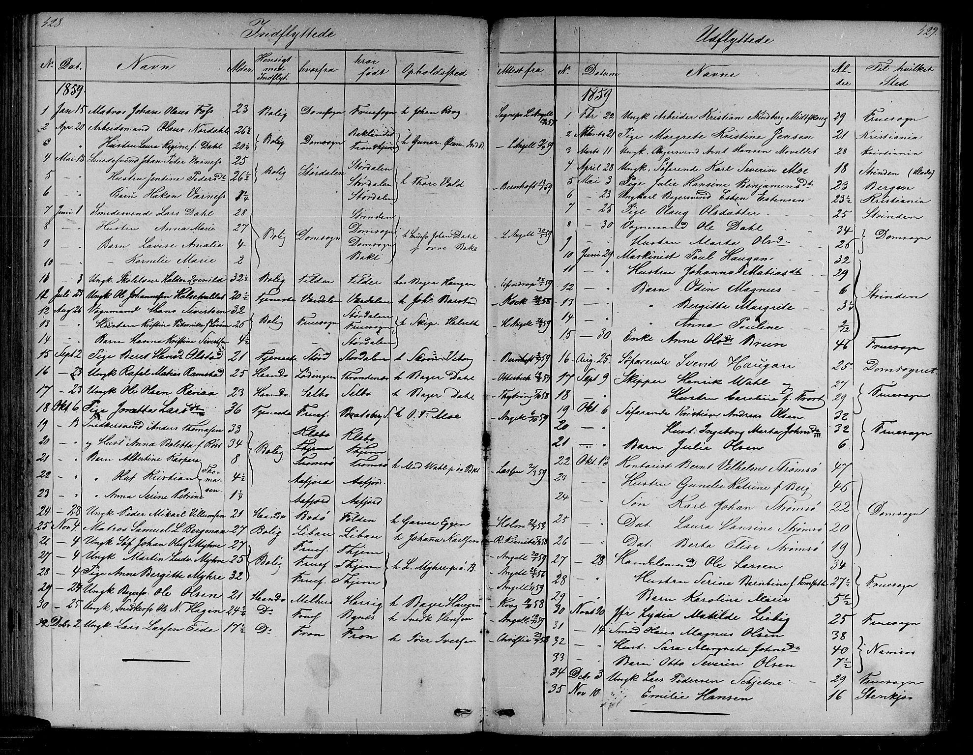 SAT, Ministerialprotokoller, klokkerbøker og fødselsregistre - Sør-Trøndelag, 604/L0219: Klokkerbok nr. 604C02, 1851-1869, s. 428-429