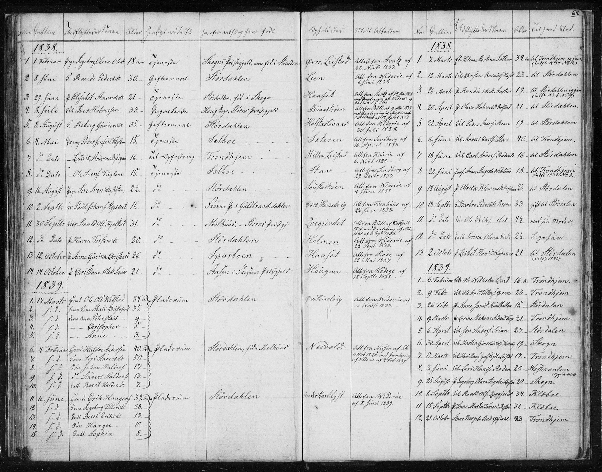 SAT, Ministerialprotokoller, klokkerbøker og fødselsregistre - Sør-Trøndelag, 616/L0405: Ministerialbok nr. 616A02, 1831-1842, s. 64
