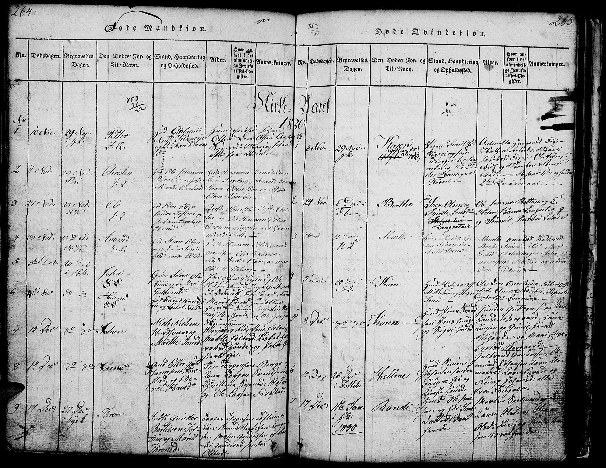 SAH, Gausdal prestekontor, Klokkerbok nr. 1, 1817-1848, s. 264-265