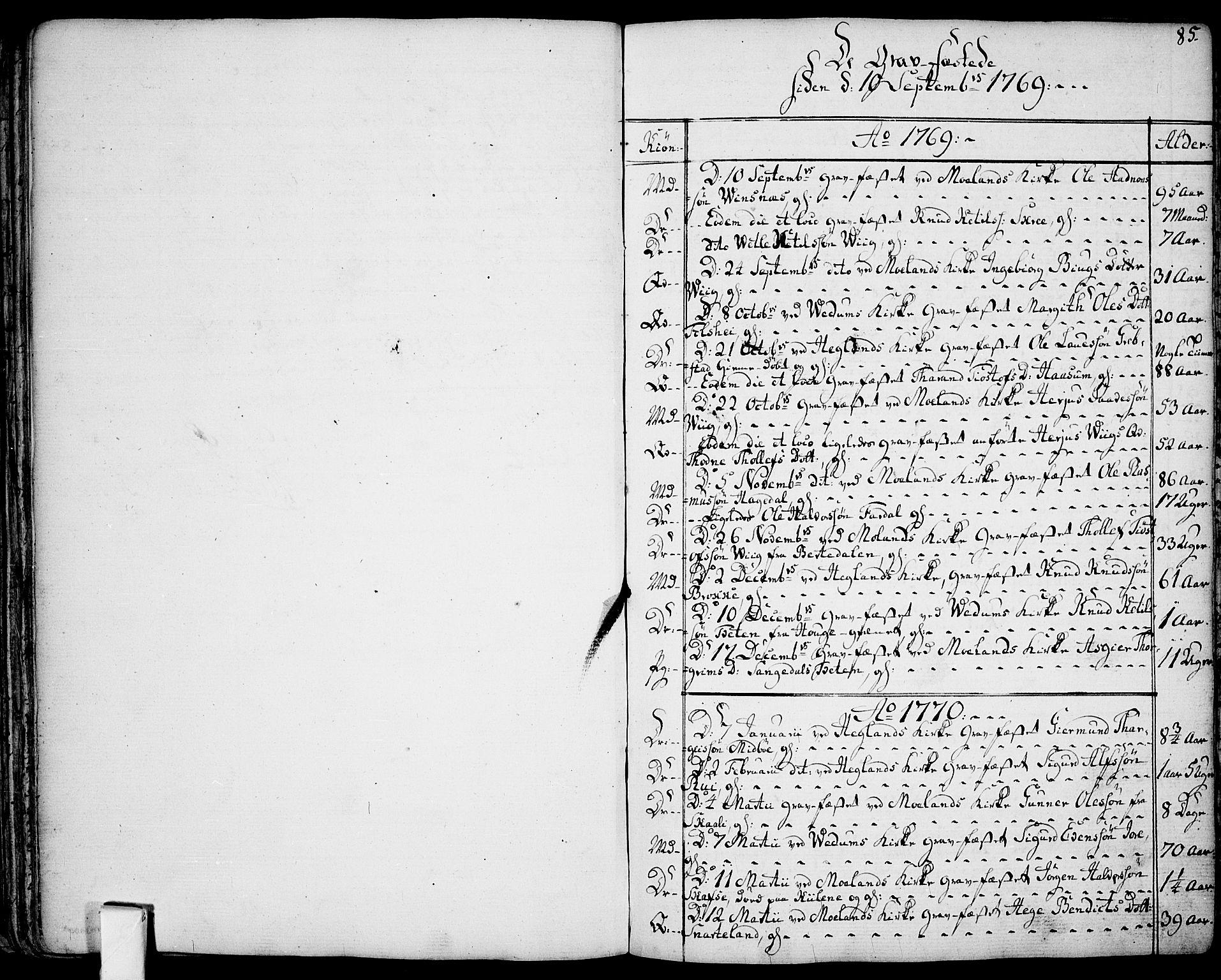 SAKO, Fyresdal kirkebøker, F/Fa/L0002: Ministerialbok nr. I 2, 1769-1814, s. 85