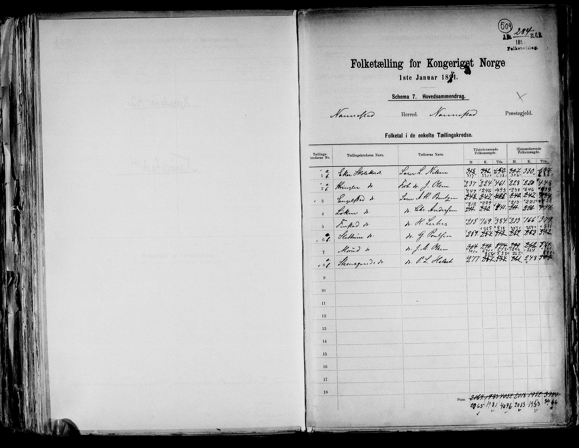RA, Folketelling 1891 for 0238 Nannestad herred, 1891, s. 2