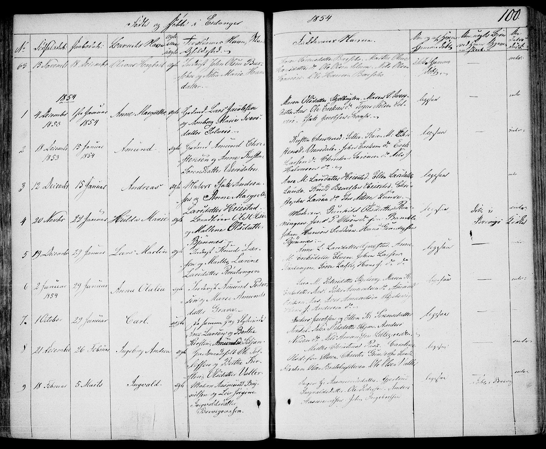 SAKO, Eidanger kirkebøker, F/Fa/L0008: Ministerialbok nr. 8, 1831-1858, s. 100