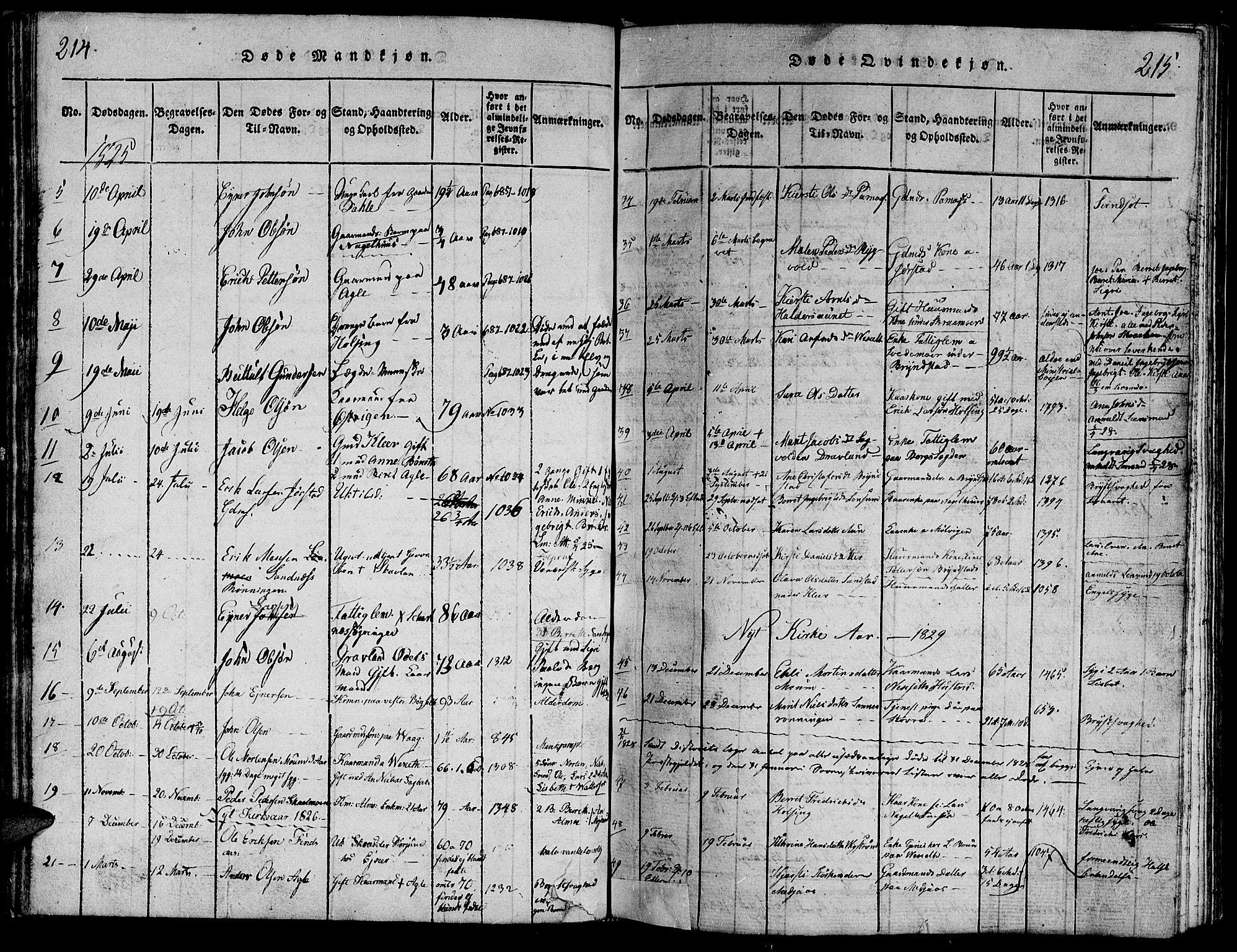 SAT, Ministerialprotokoller, klokkerbøker og fødselsregistre - Nord-Trøndelag, 749/L0479: Klokkerbok nr. 749C01, 1817-1829, s. 214-215