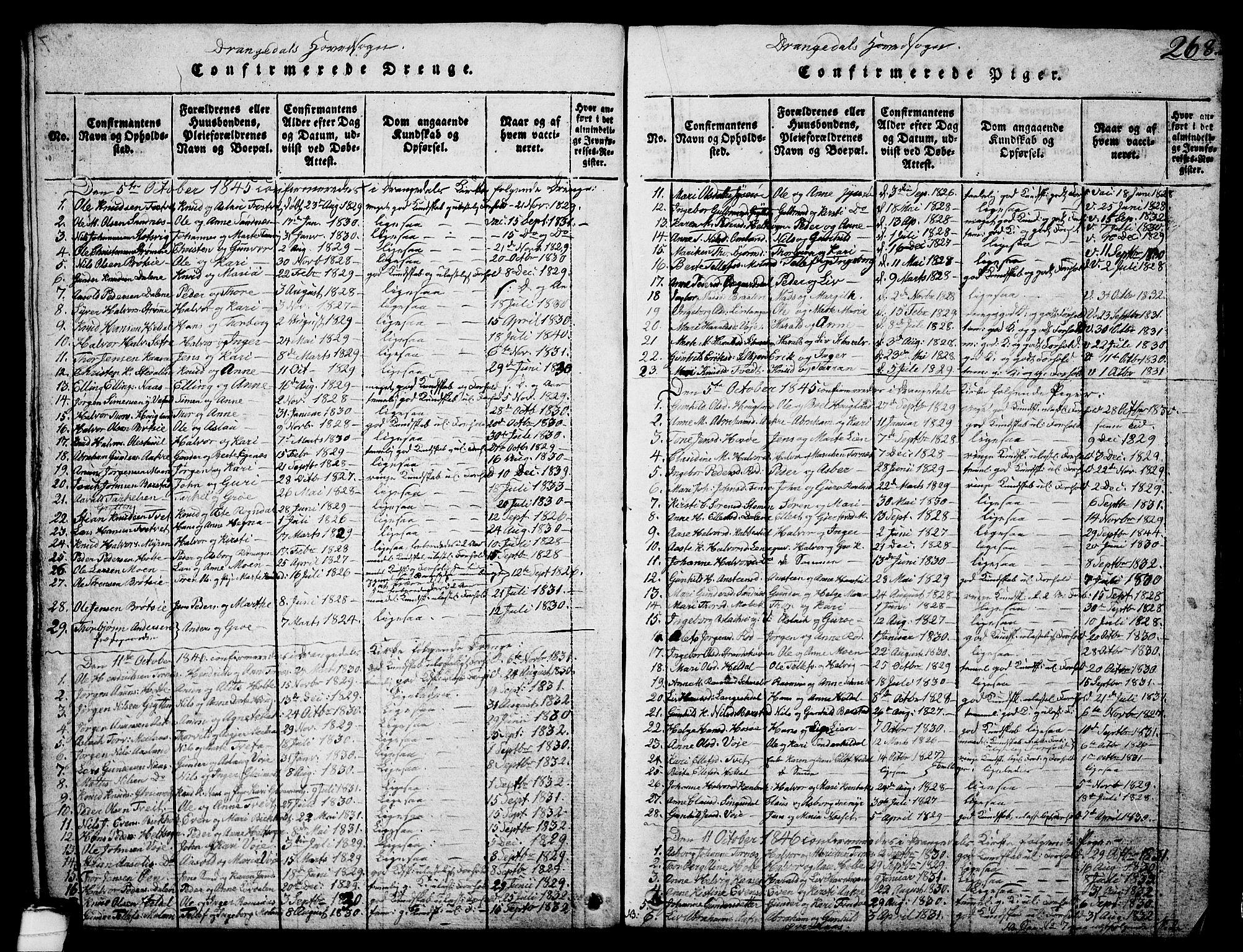 SAKO, Drangedal kirkebøker, G/Ga/L0001: Klokkerbok nr. I 1 /1, 1814-1856, s. 268