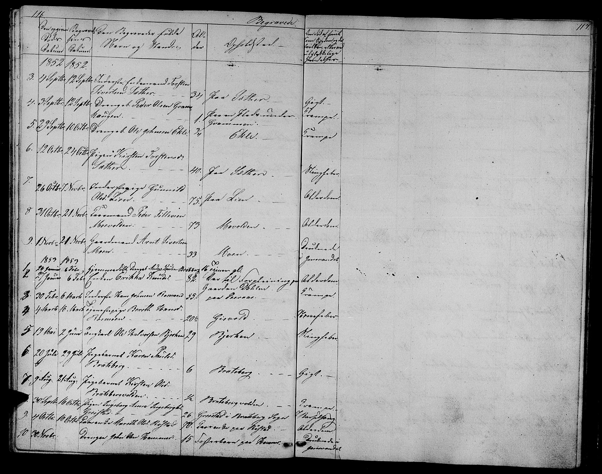 SAT, Ministerialprotokoller, klokkerbøker og fødselsregistre - Sør-Trøndelag, 608/L0339: Klokkerbok nr. 608C05, 1844-1863, s. 116-117