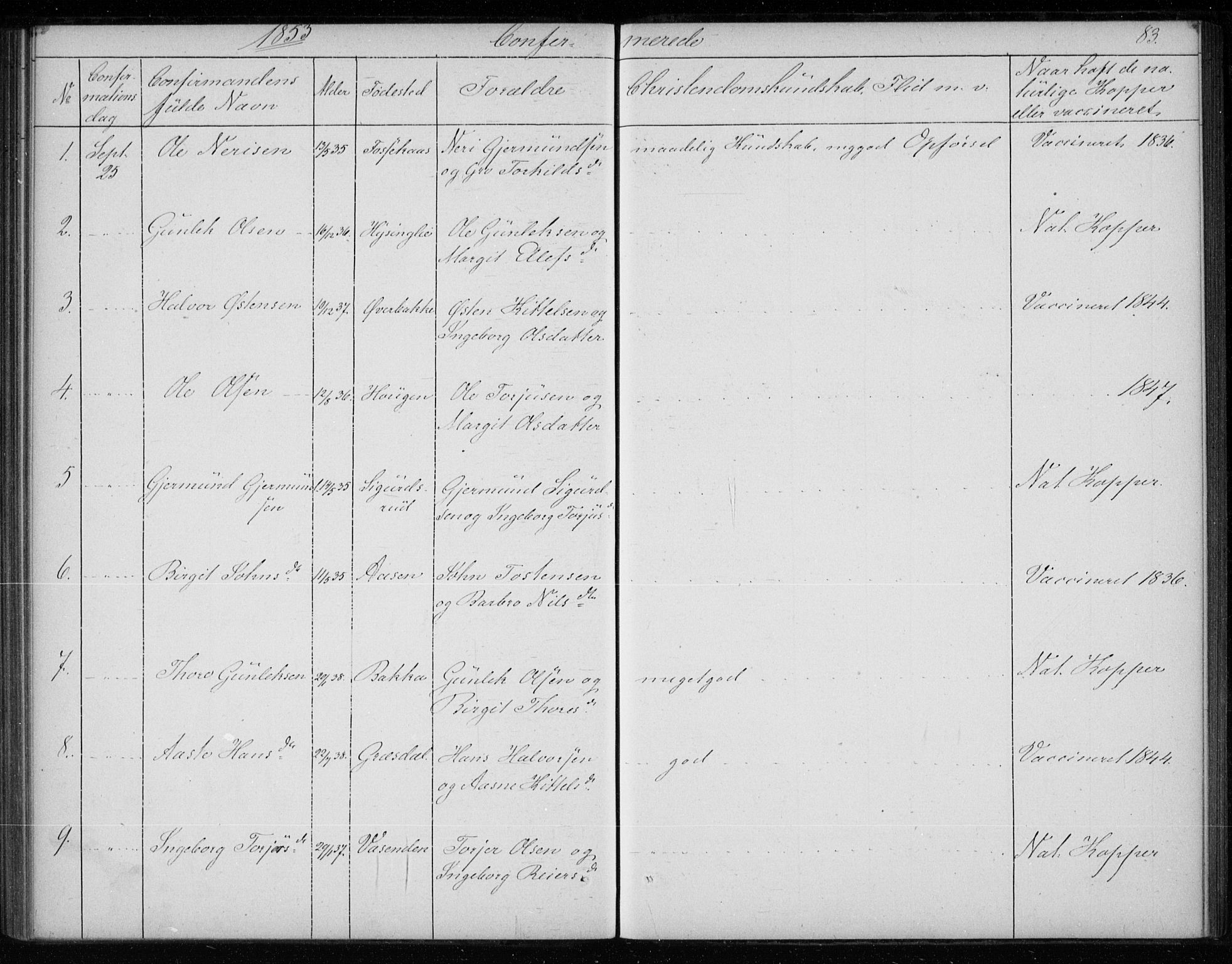 SAKO, Gransherad kirkebøker, F/Fb/L0003: Ministerialbok nr. II 3, 1844-1859, s. 83