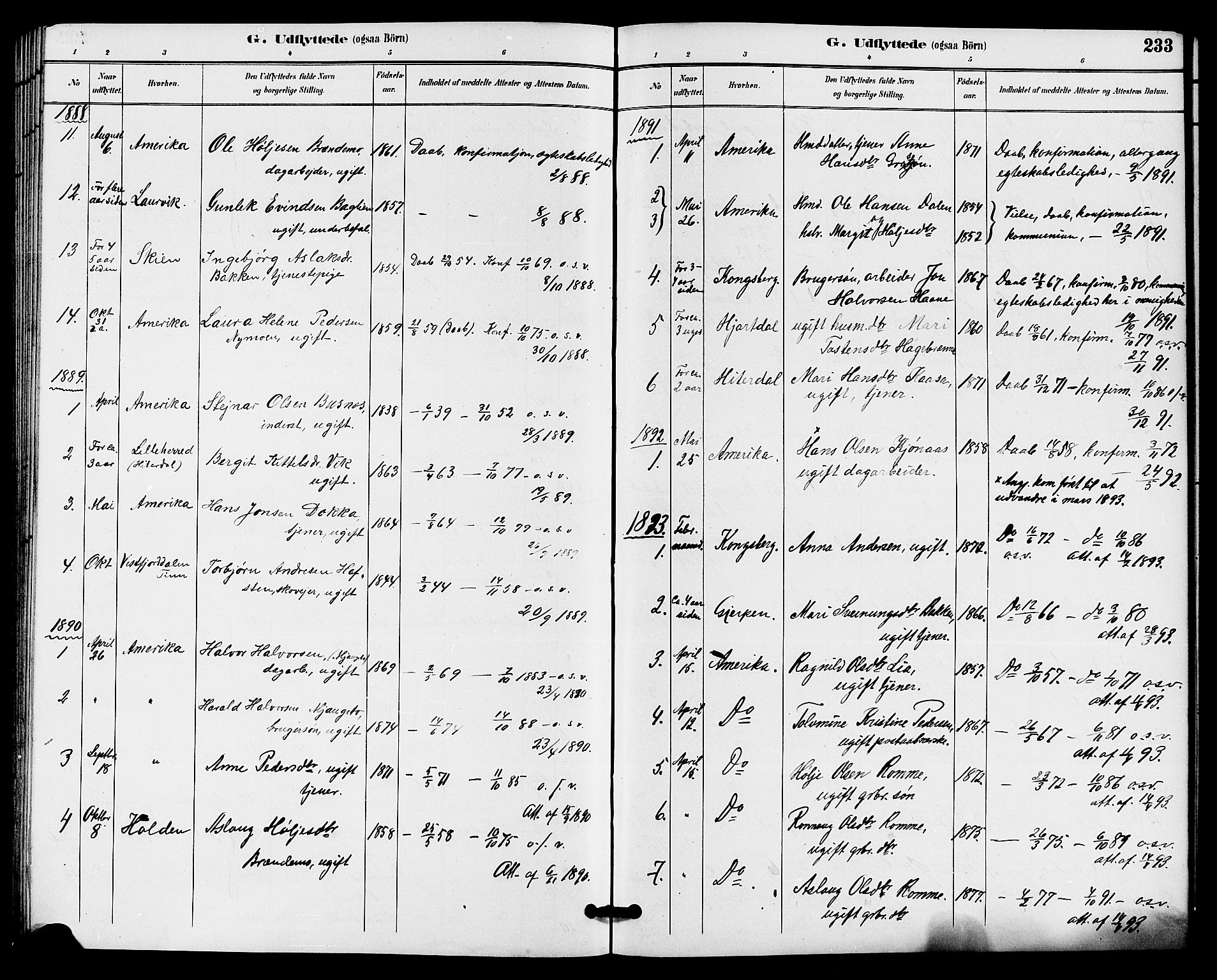 SAKO, Gransherad kirkebøker, G/Ga/L0003: Klokkerbok nr. I 3, 1887-1915, s. 233