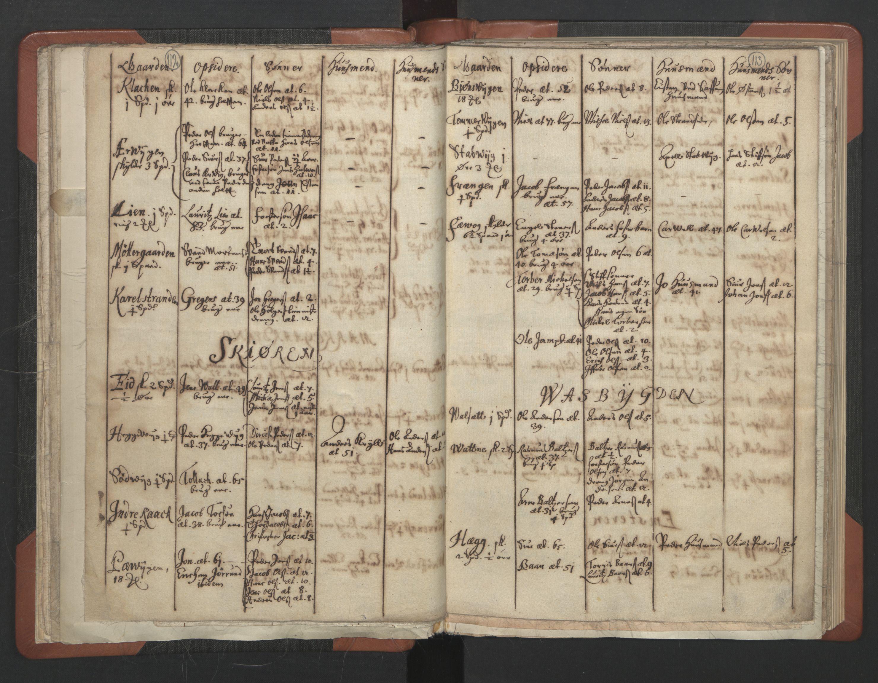 RA, Sogneprestenes manntall 1664-1666, nr. 30: Fosen prosti, 1664-1666, s. 112-113