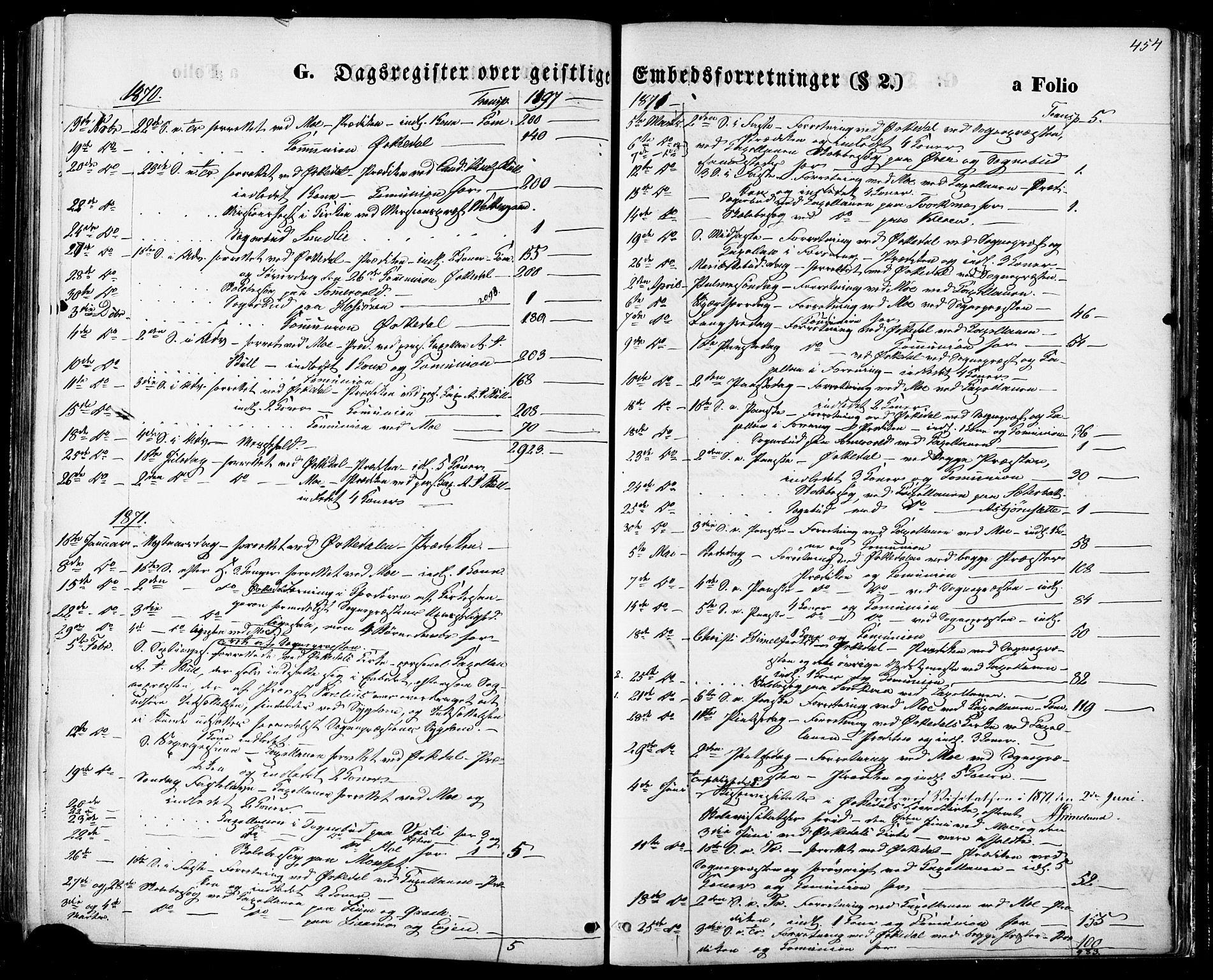 SAT, Ministerialprotokoller, klokkerbøker og fødselsregistre - Sør-Trøndelag, 668/L0807: Ministerialbok nr. 668A07, 1870-1880, s. 454