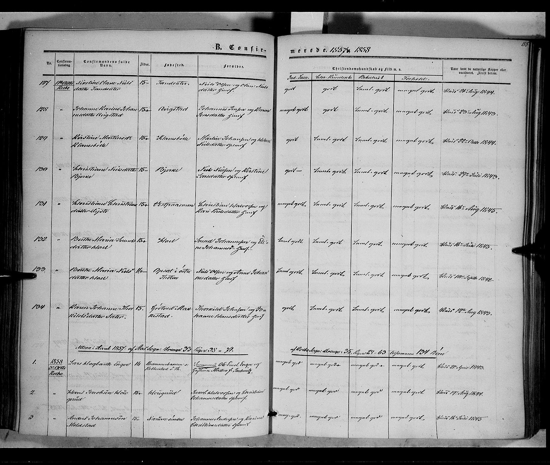 SAH, Vestre Toten prestekontor, Ministerialbok nr. 6, 1856-1861, s. 155