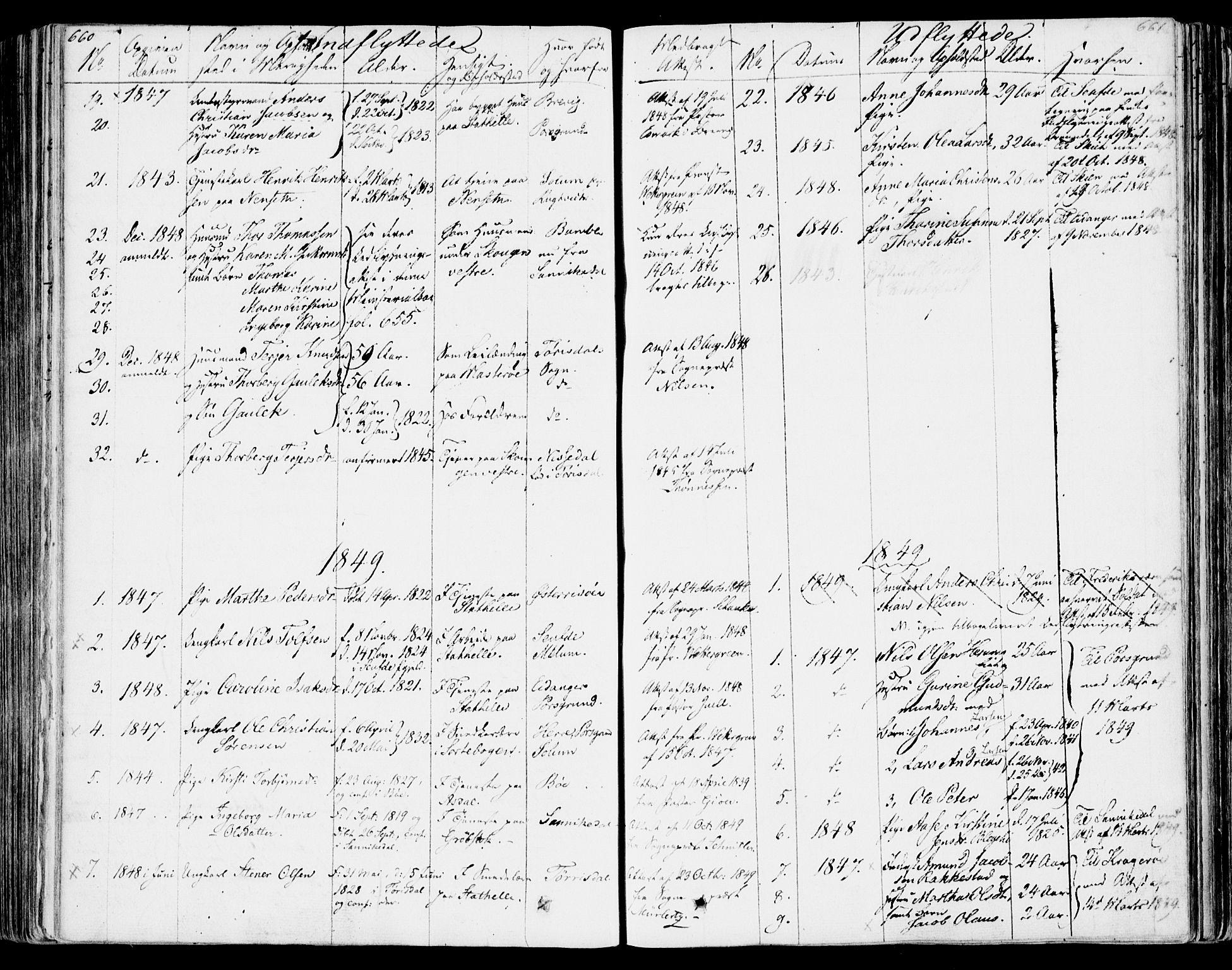 SAKO, Bamble kirkebøker, F/Fa/L0004: Ministerialbok nr. I 4, 1834-1853, s. 660-661