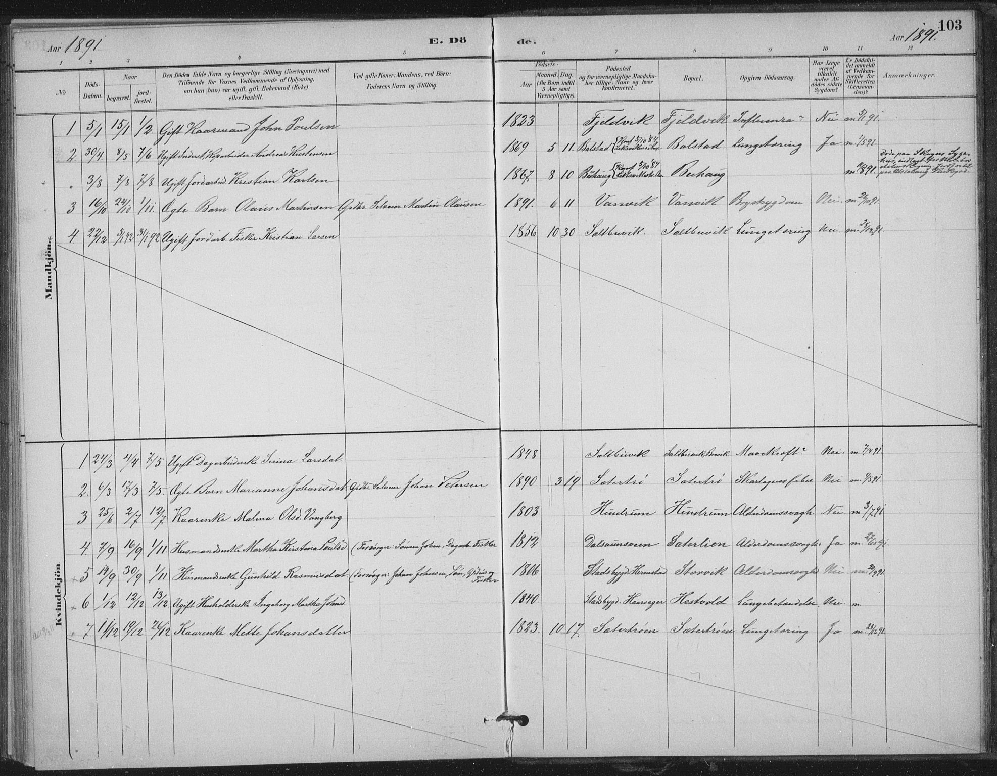 SAT, Ministerialprotokoller, klokkerbøker og fødselsregistre - Nord-Trøndelag, 702/L0023: Ministerialbok nr. 702A01, 1883-1897, s. 103