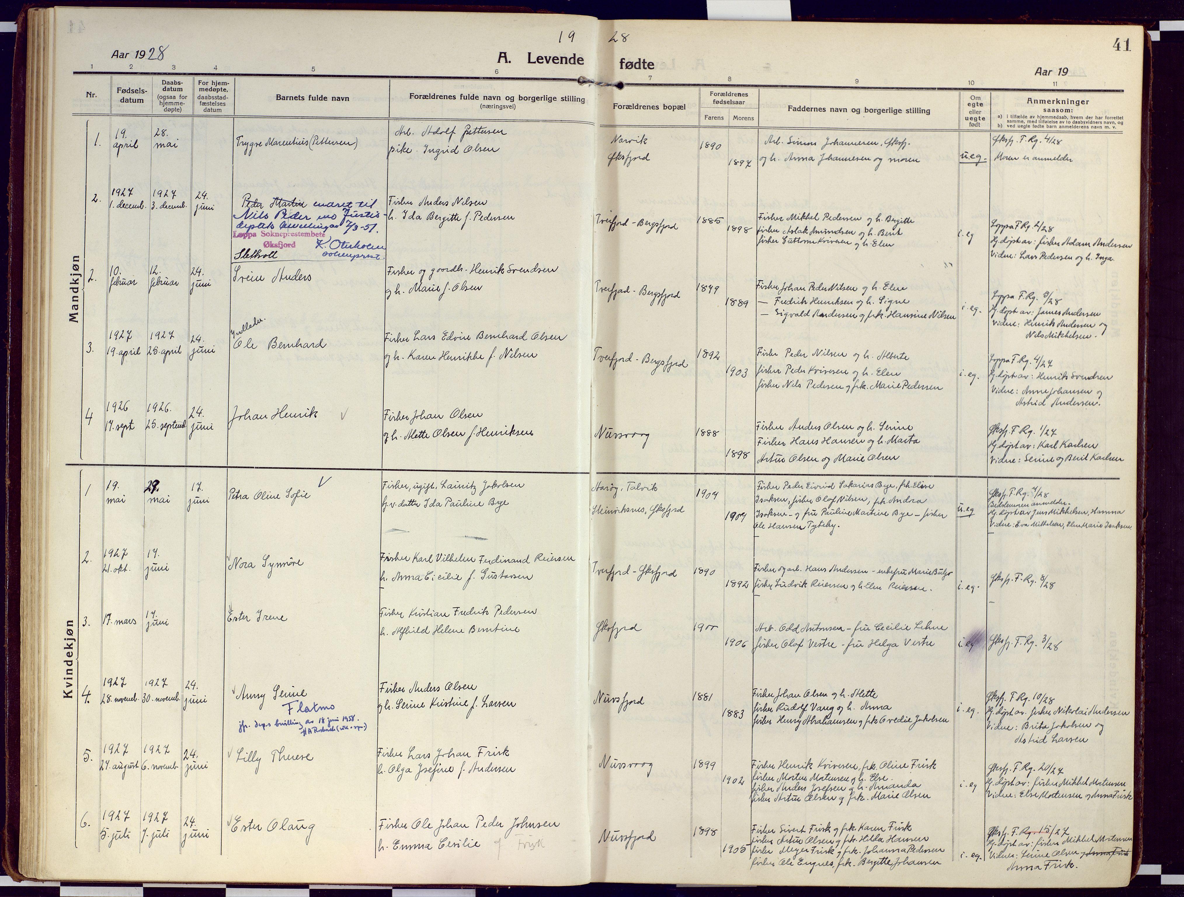 SATØ, Loppa sokneprestkontor, H/Ha/L0012kirke: Ministerialbok nr. 12, 1917-1932, s. 41