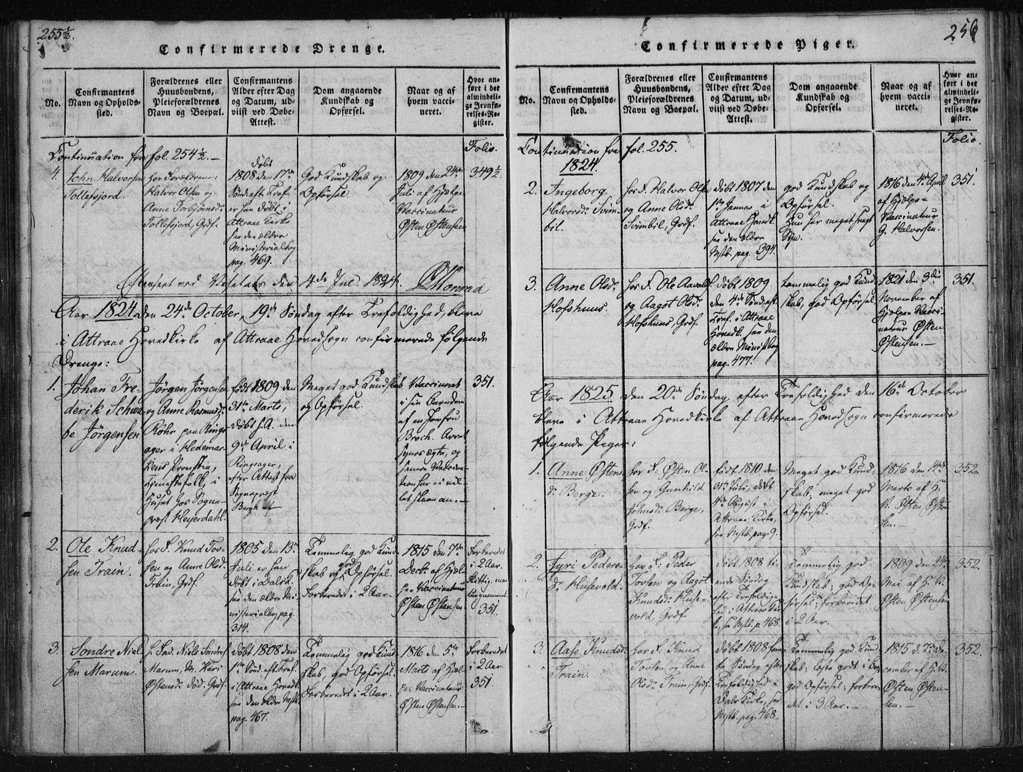 SAKO, Tinn kirkebøker, F/Fa/L0004: Ministerialbok nr. I 4, 1815-1843, s. 256