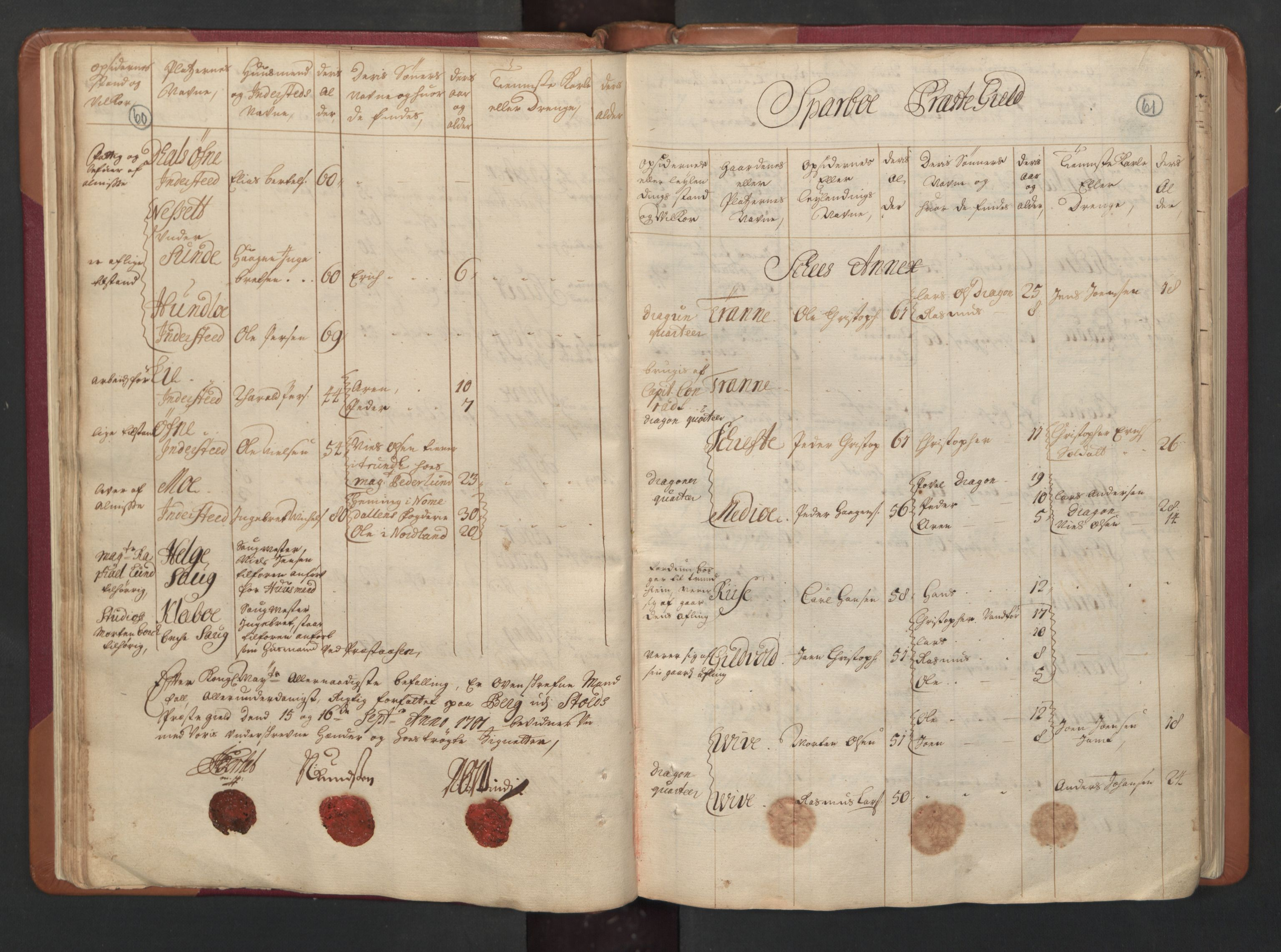 RA, Manntallet 1701, nr. 15: Inderøy fogderi og Namdal fogderi, 1701, s. 60-61
