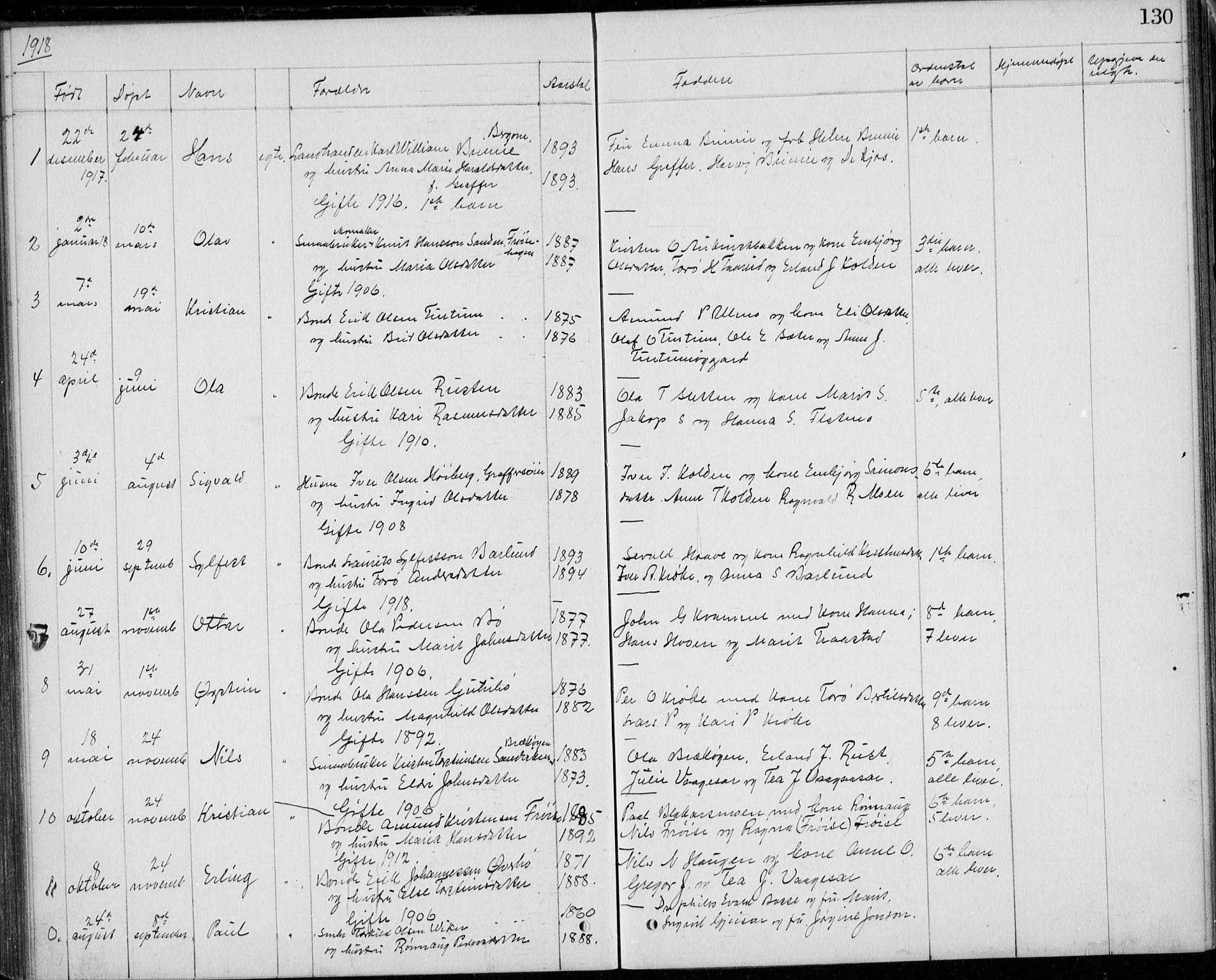 SAH, Lom prestekontor, L/L0013: Klokkerbok nr. 13, 1874-1938, s. 130