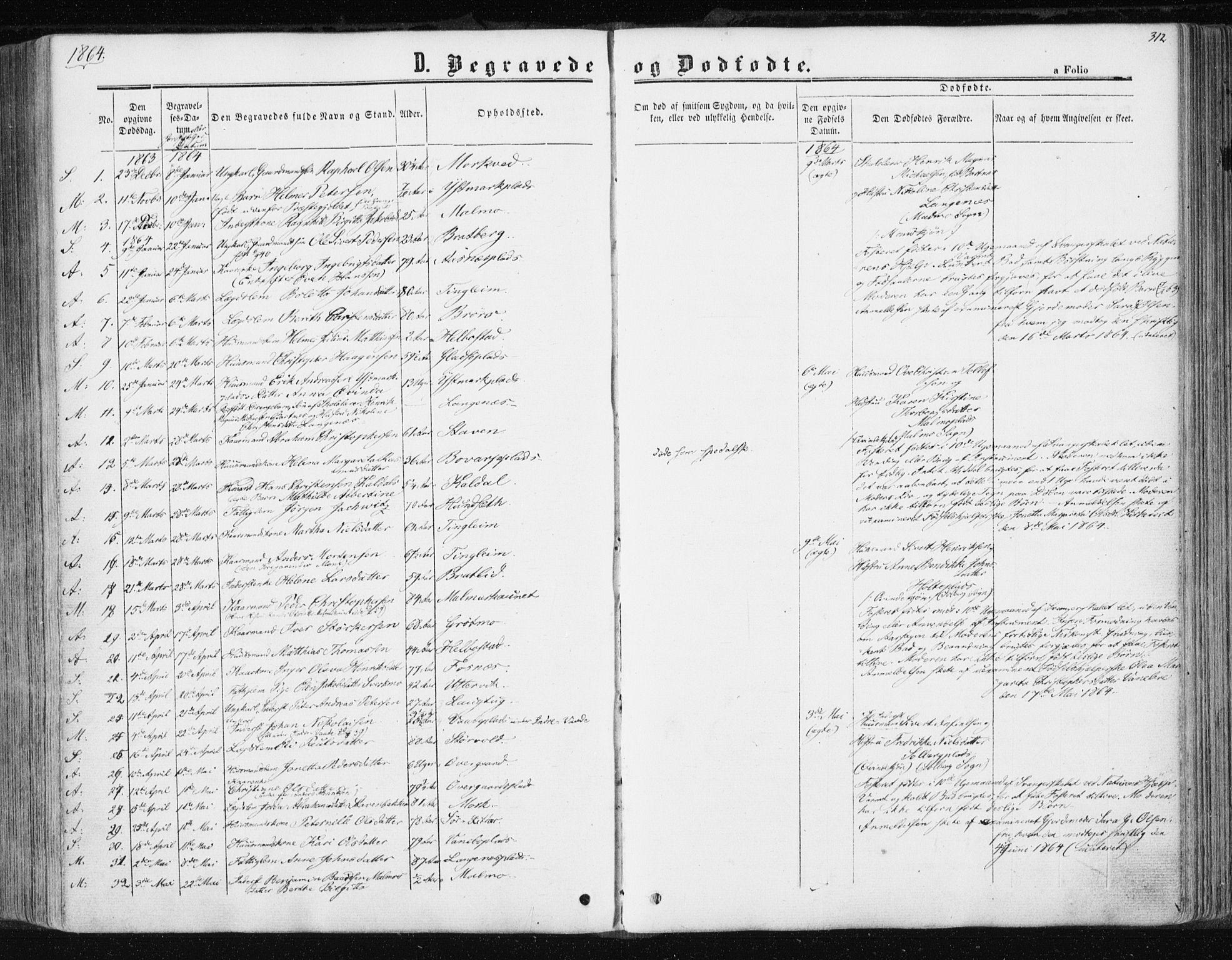 SAT, Ministerialprotokoller, klokkerbøker og fødselsregistre - Nord-Trøndelag, 741/L0394: Ministerialbok nr. 741A08, 1864-1877, s. 312