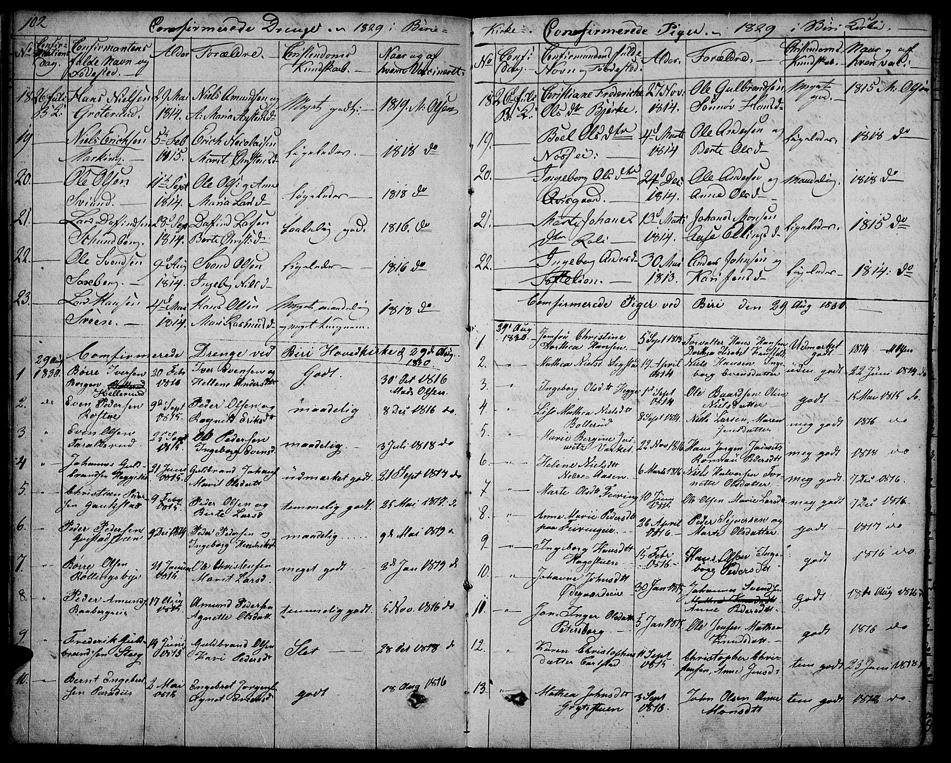SAH, Biri prestekontor, Ministerialbok nr. 4, 1829-1842, s. 102