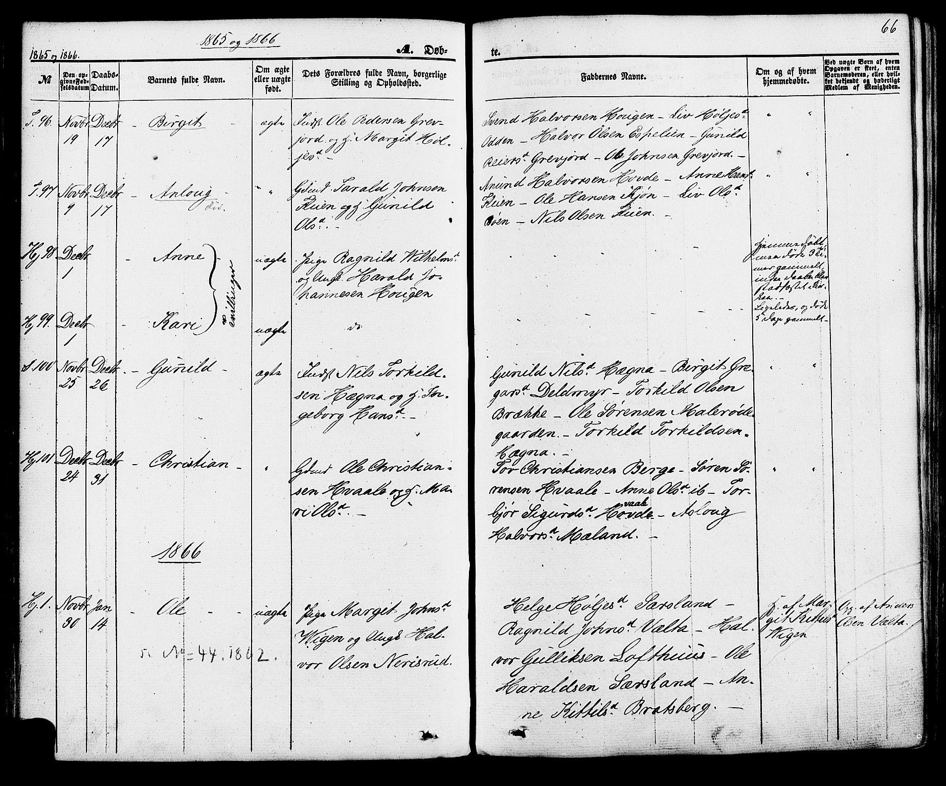 SAKO, Hjartdal kirkebøker, F/Fa/L0009: Ministerialbok nr. I 9, 1860-1879, s. 66