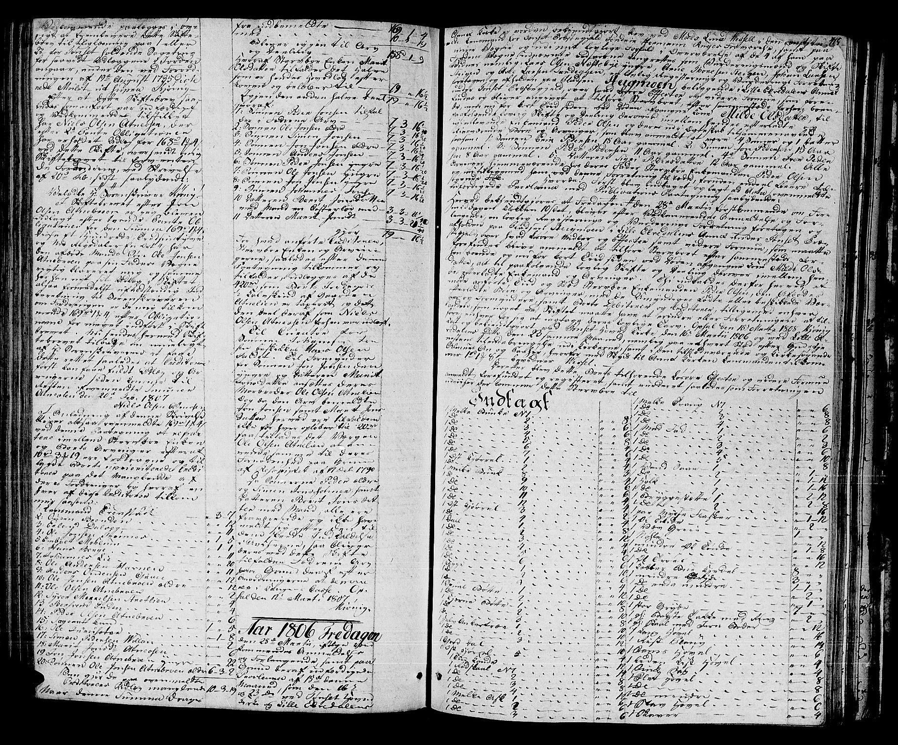SAH, Østerdalen sorenskriveri, J/Ja/L0009: Skifteprotokoll, 1803-1806, s. 414b-415a