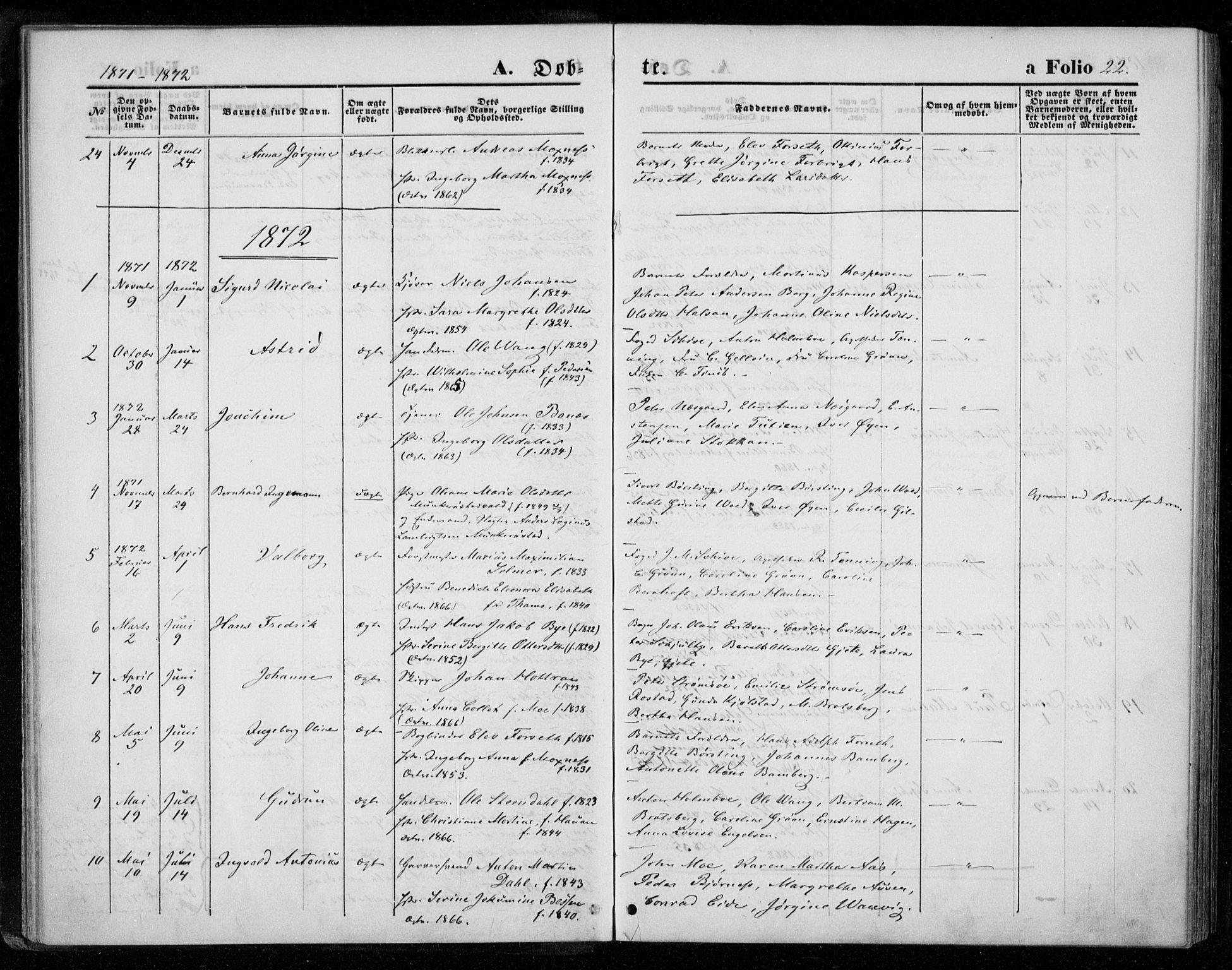 SAT, Ministerialprotokoller, klokkerbøker og fødselsregistre - Nord-Trøndelag, 720/L0186: Ministerialbok nr. 720A03, 1864-1874, s. 22
