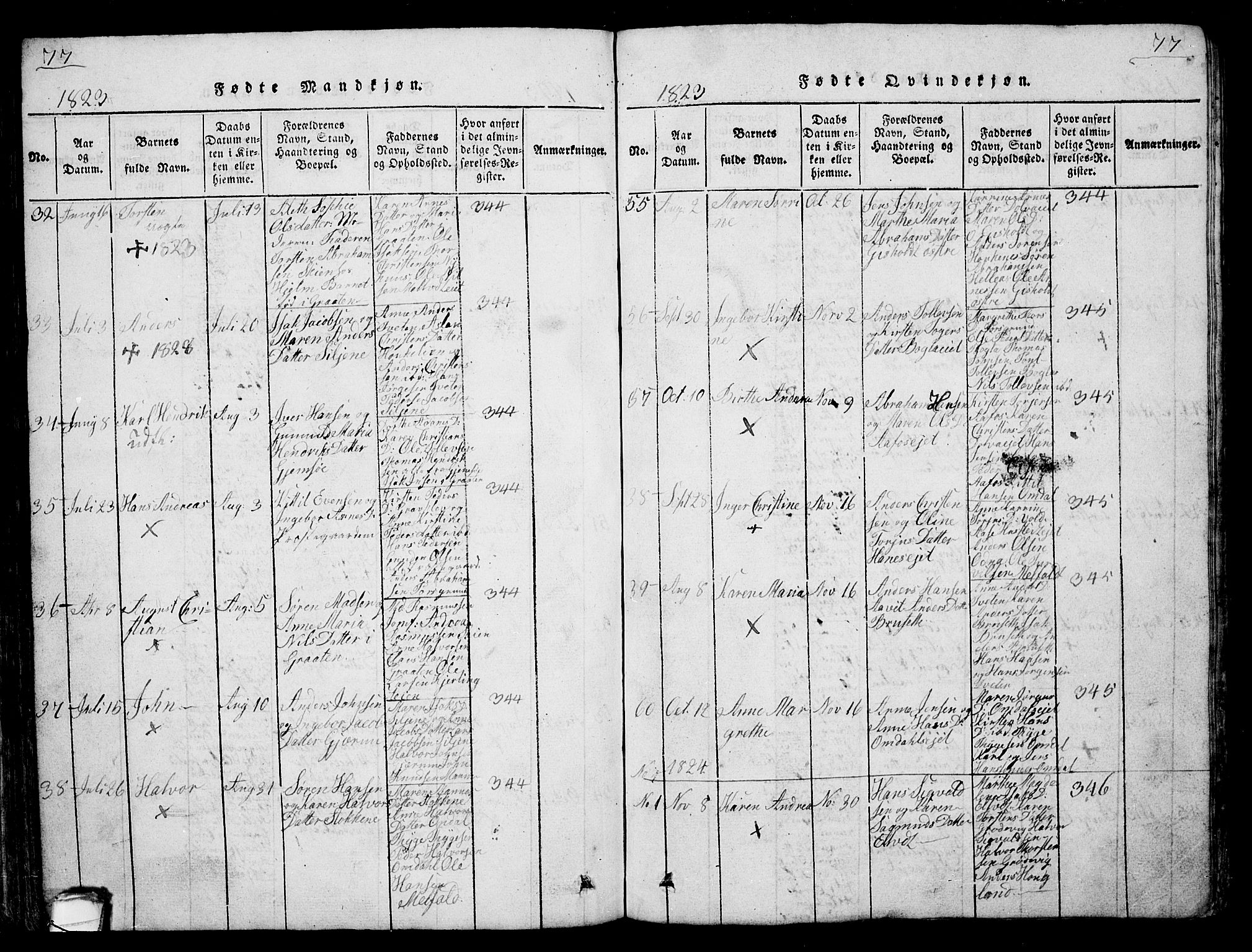 SAKO, Solum kirkebøker, G/Ga/L0001: Klokkerbok nr. I 1, 1814-1833, s. 77