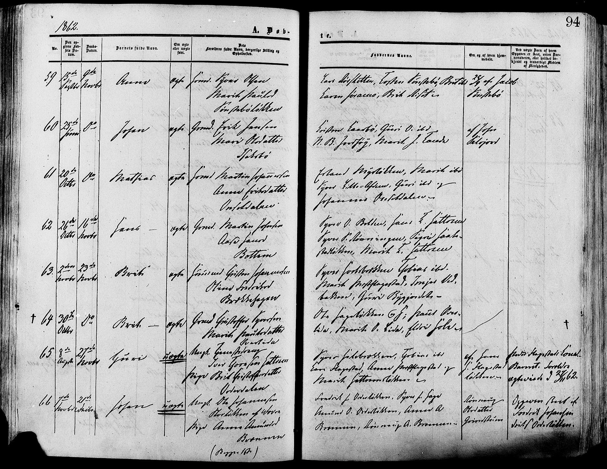SAH, Lesja prestekontor, Ministerialbok nr. 8, 1854-1880, s. 94