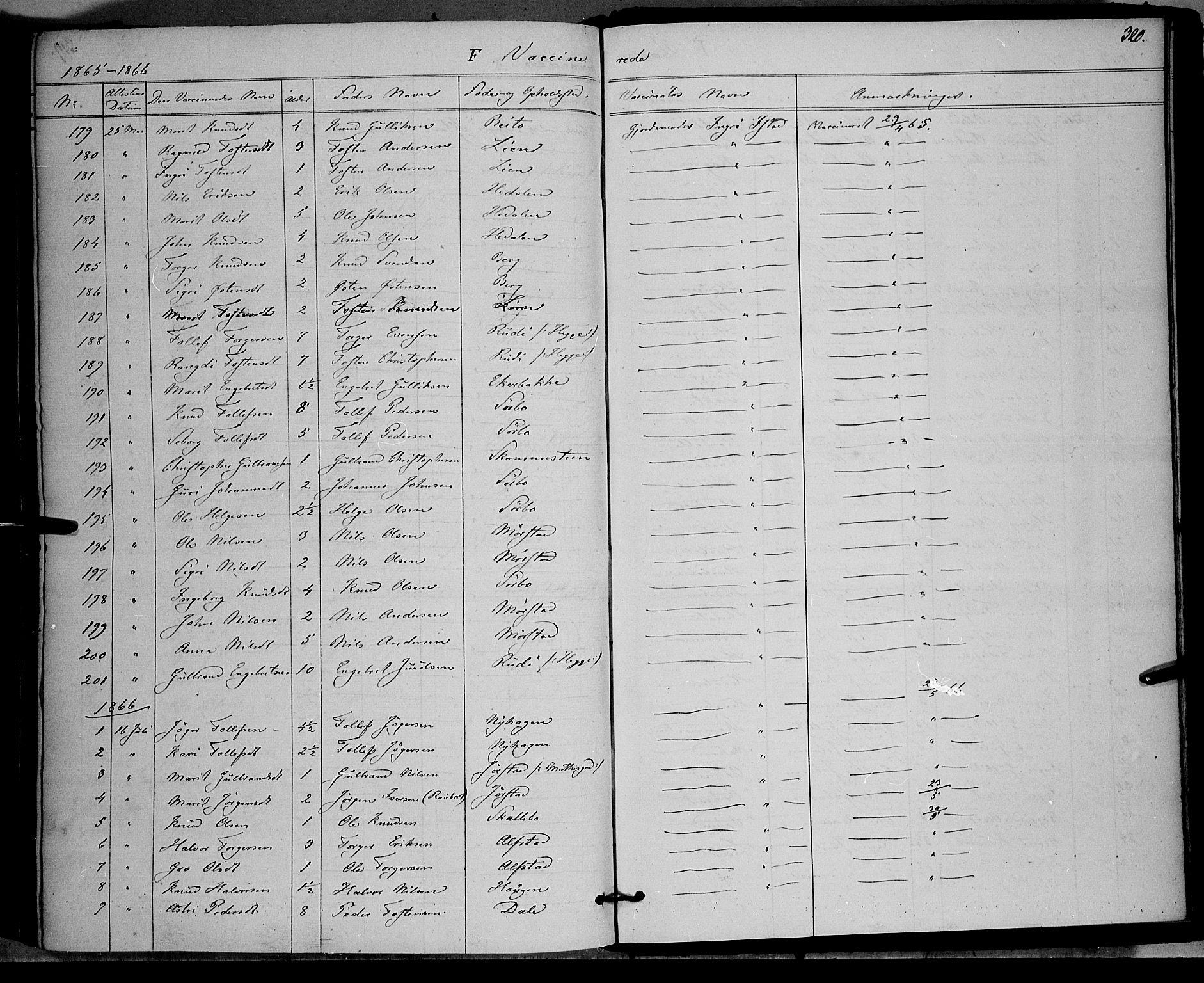 SAH, Øystre Slidre prestekontor, Ministerialbok nr. 1, 1849-1874, s. 320