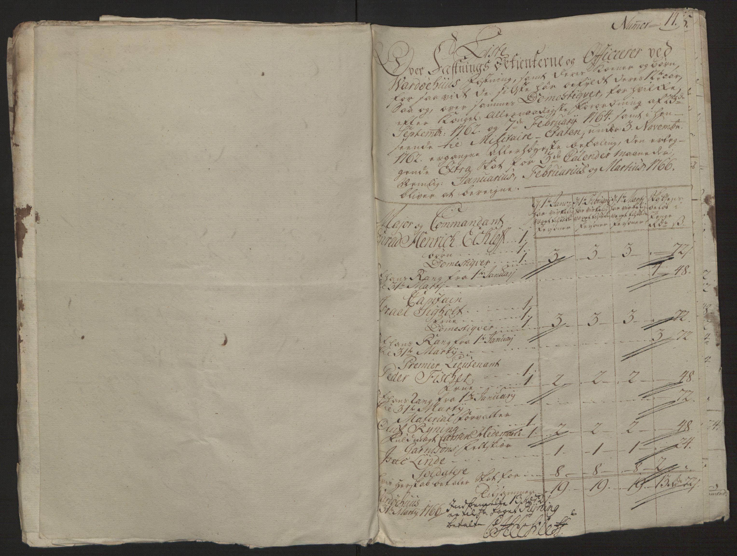 RA, Rentekammeret inntil 1814, Reviderte regnskaper, Fogderegnskap, R69/L4910: Ekstraskatten  Finnmark/Vardøhus, 1762-1772, s. 200